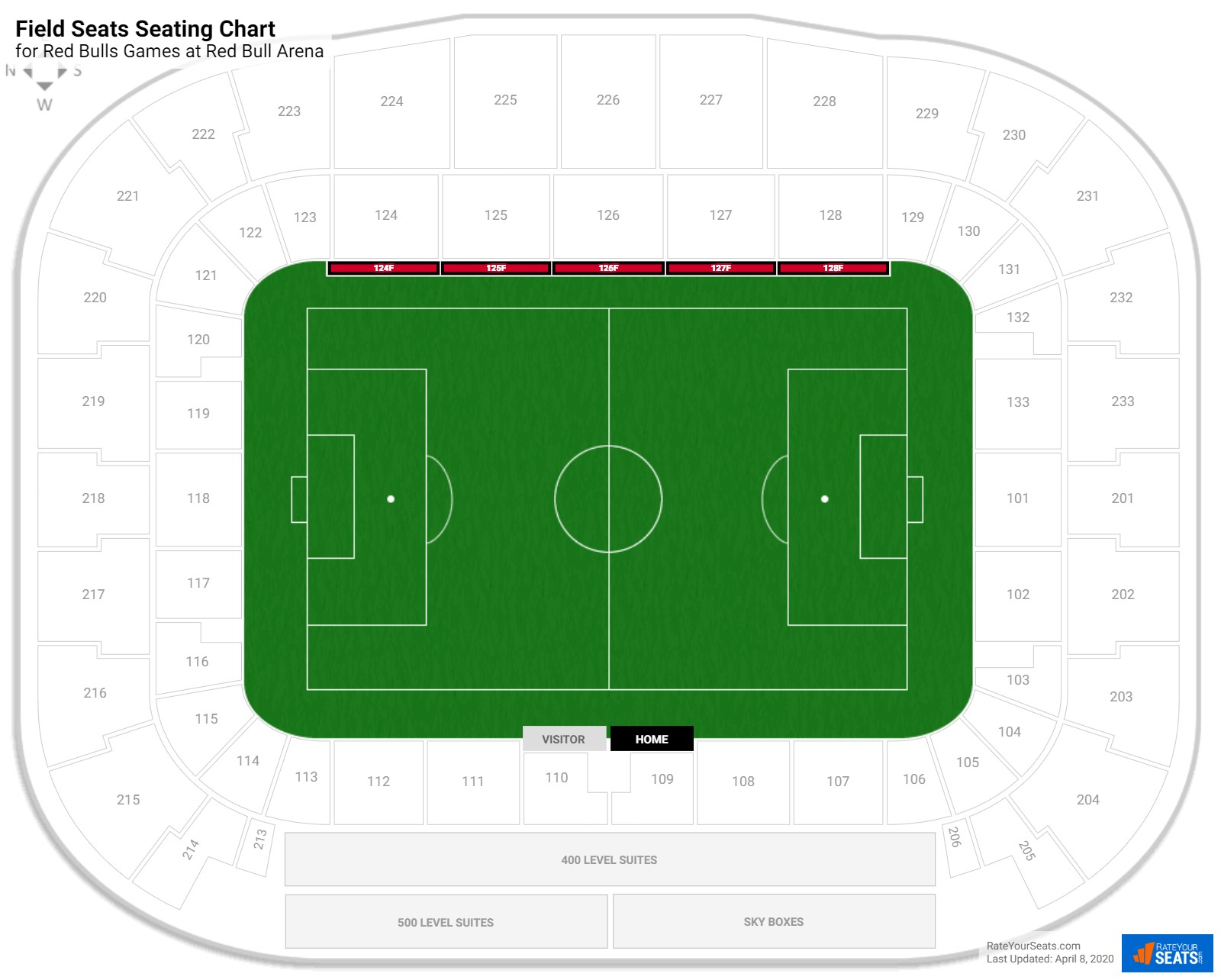Red Bull Arena Field Seats Seating Chart