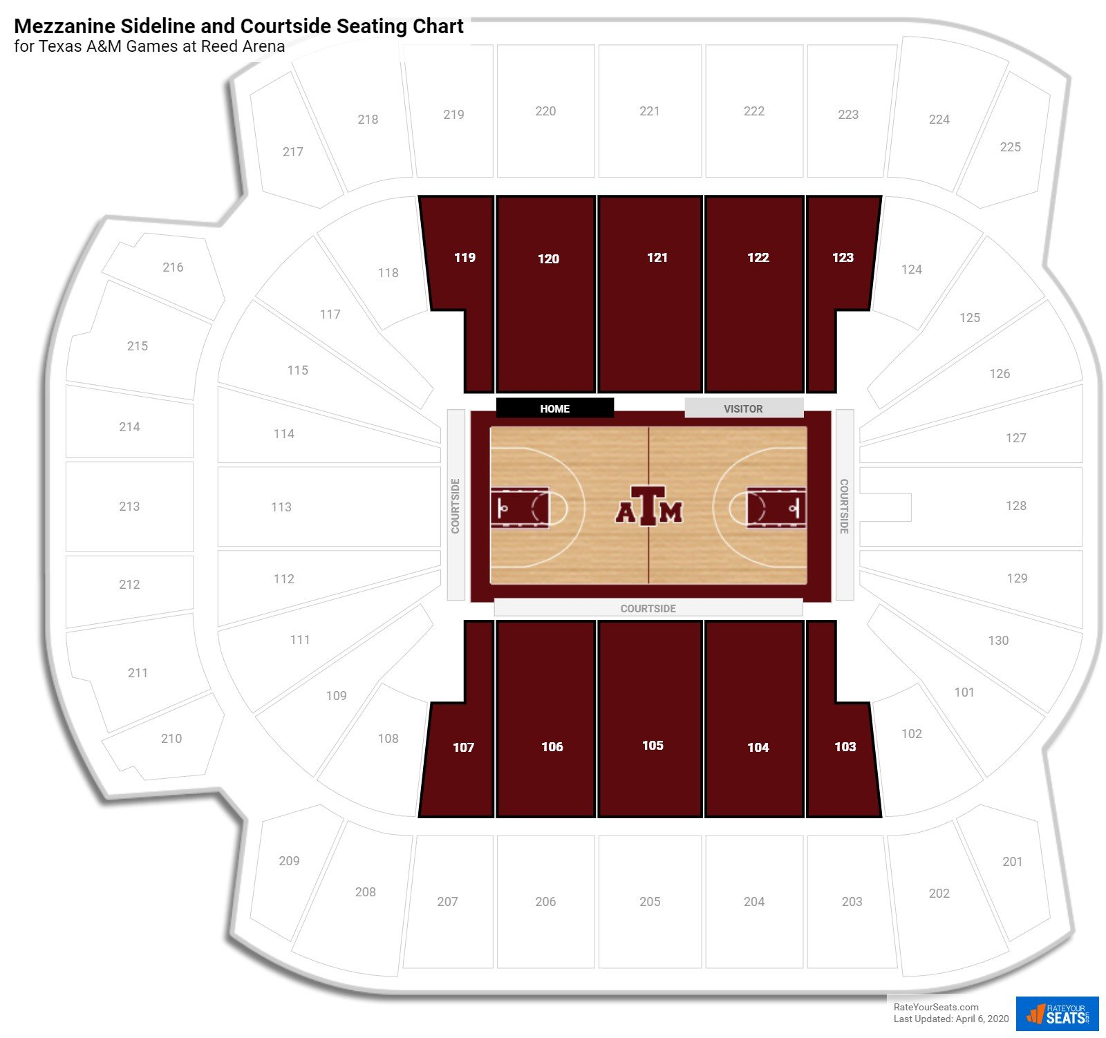 Reed Arena (Texas A&M) Seating Guide