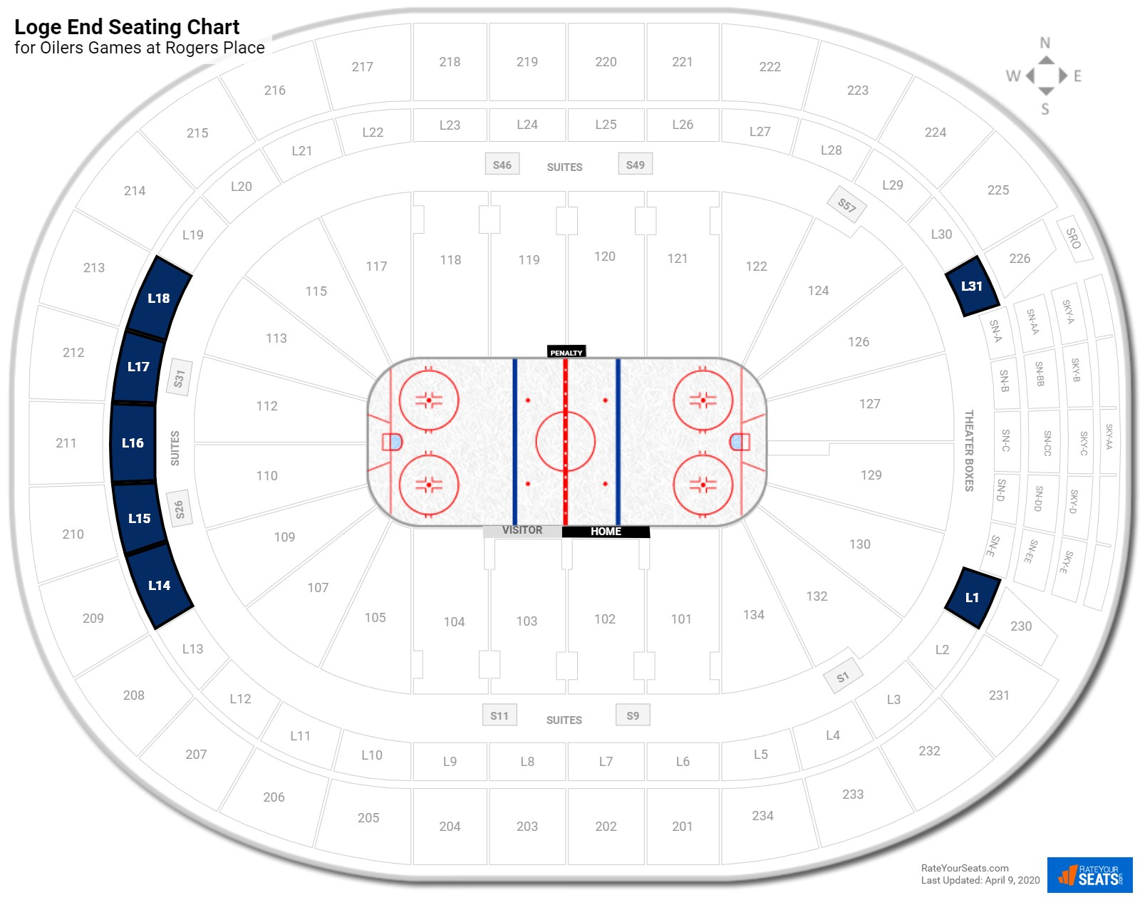 Rogers Place Loge End seating chart