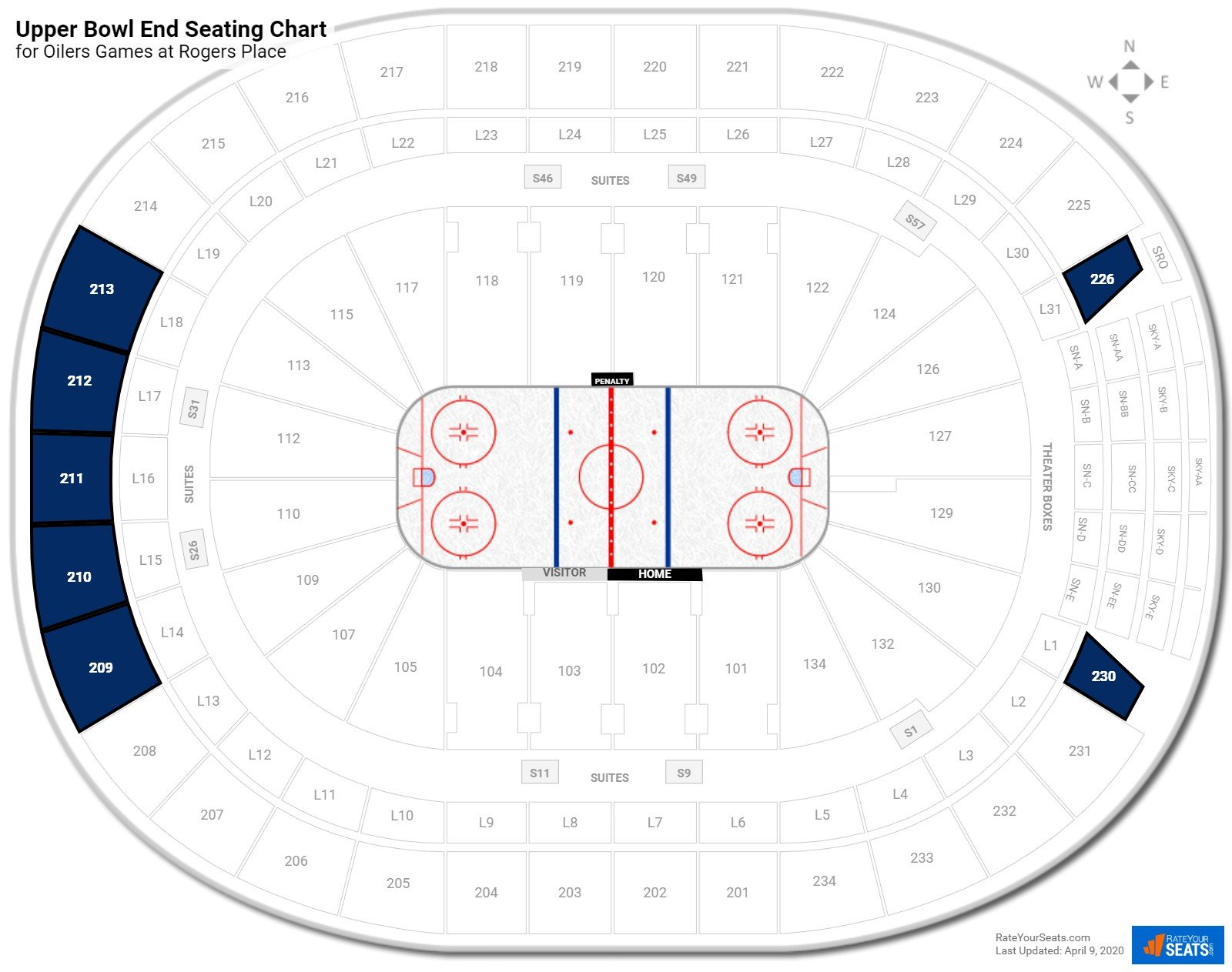 Rogers Place Upper End seating chart