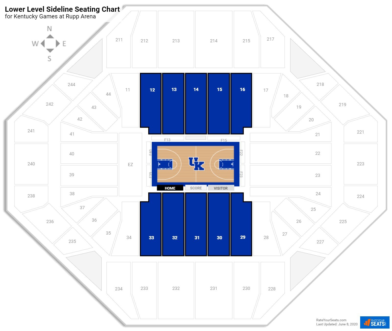 Rupp Arena Lower Level Sideline Seating Chart
