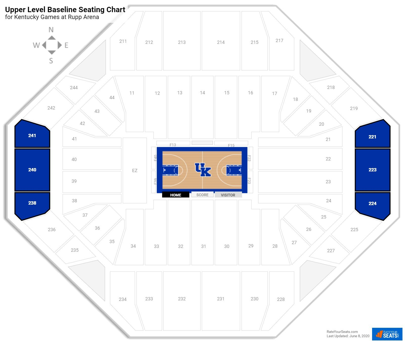 Rupp Arena Upper Level Baseline seating chart