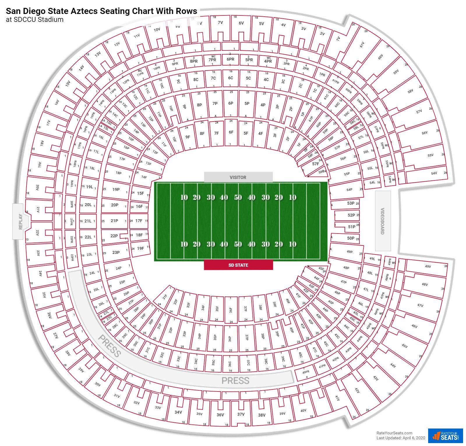Sdccu Stadium Seating Charts Rateyourseats Com