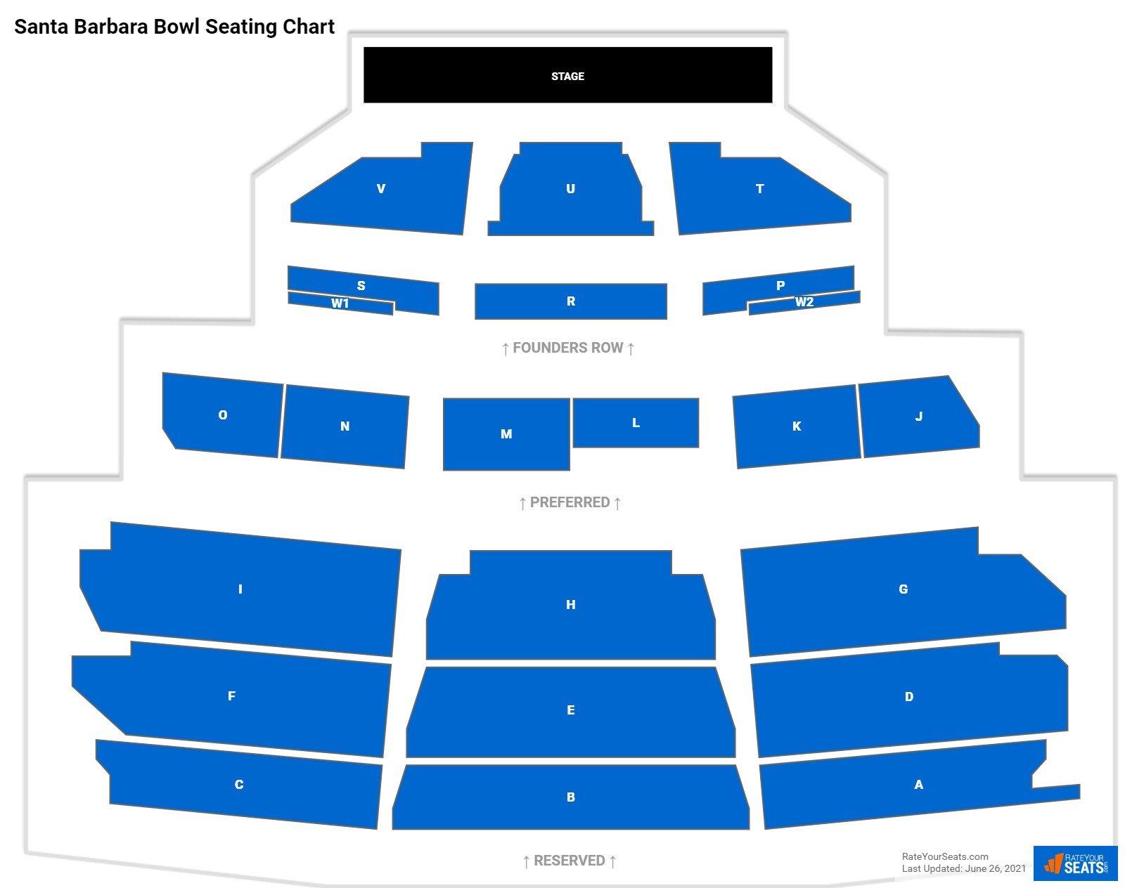 Santa Barbara Bowl Seating Chart Rateyourseats Com