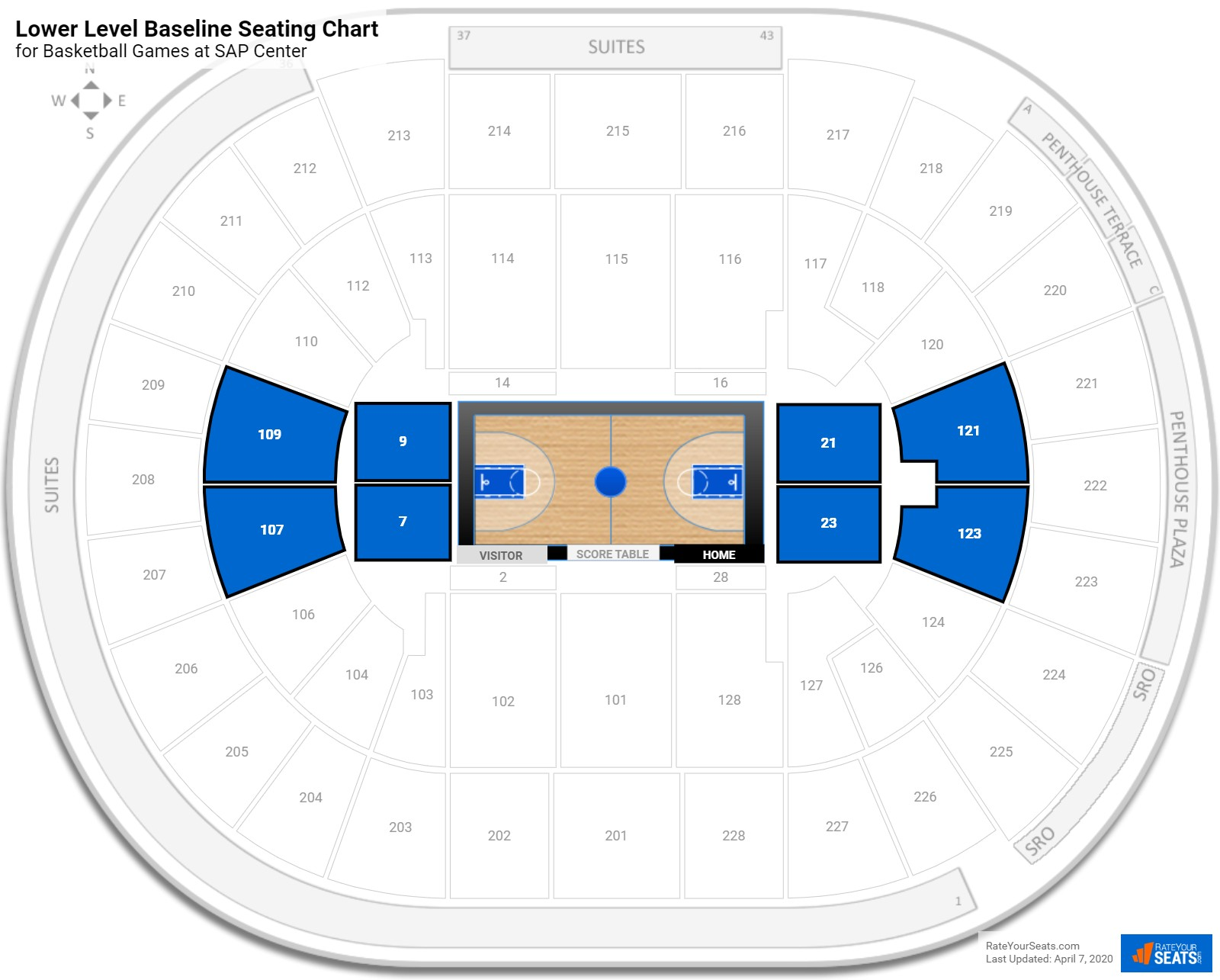 Sap center seating chart justin bieber for Level table sap