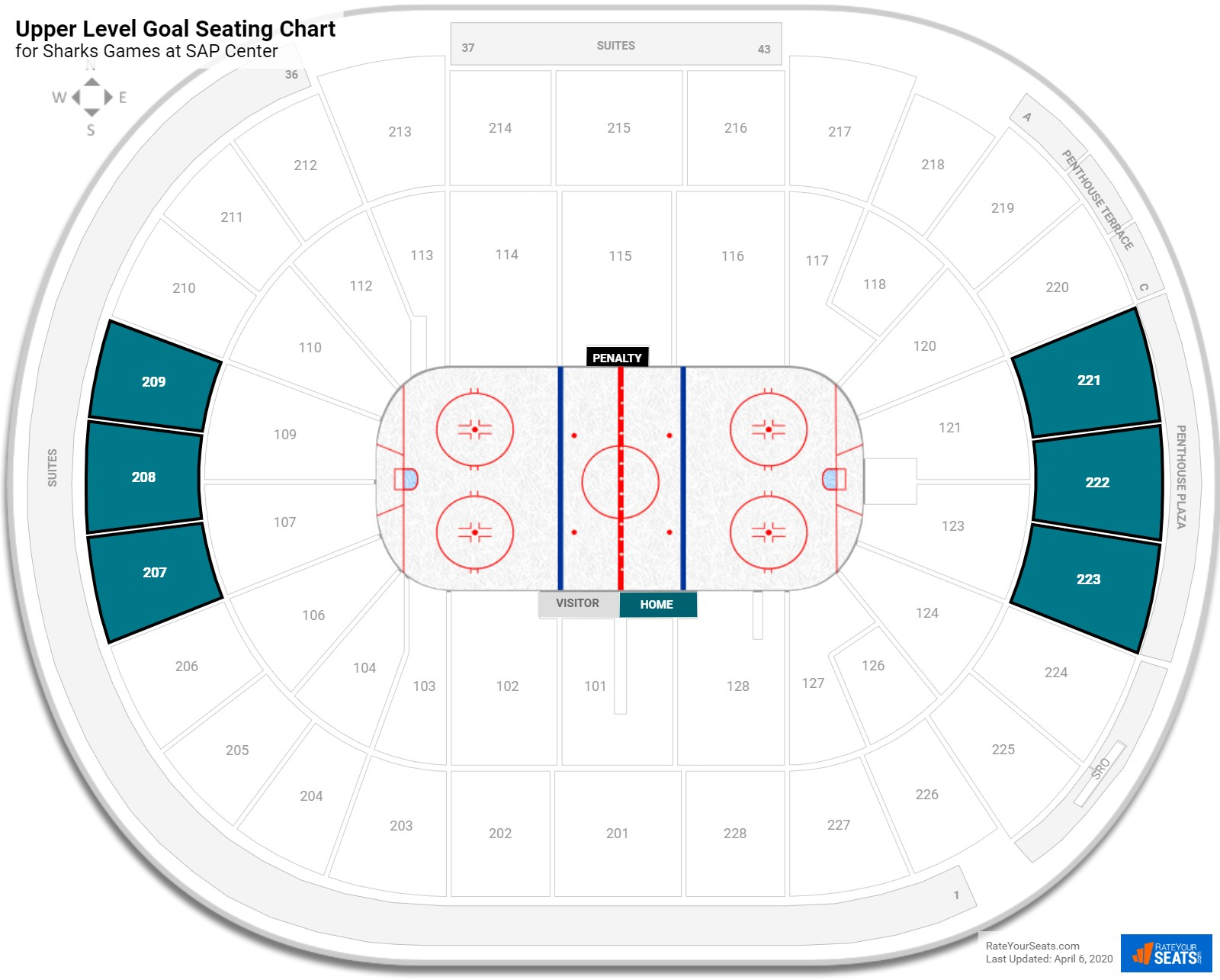 SAP Center Upper Level Behind the Net seating chart