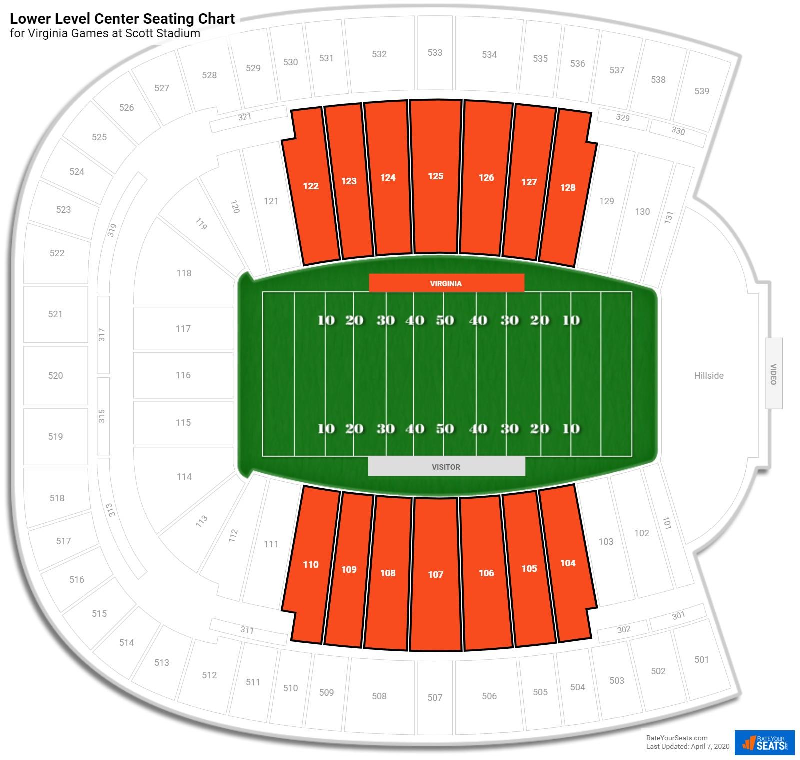 Scott Stadium Lower Level Corner Football Seating