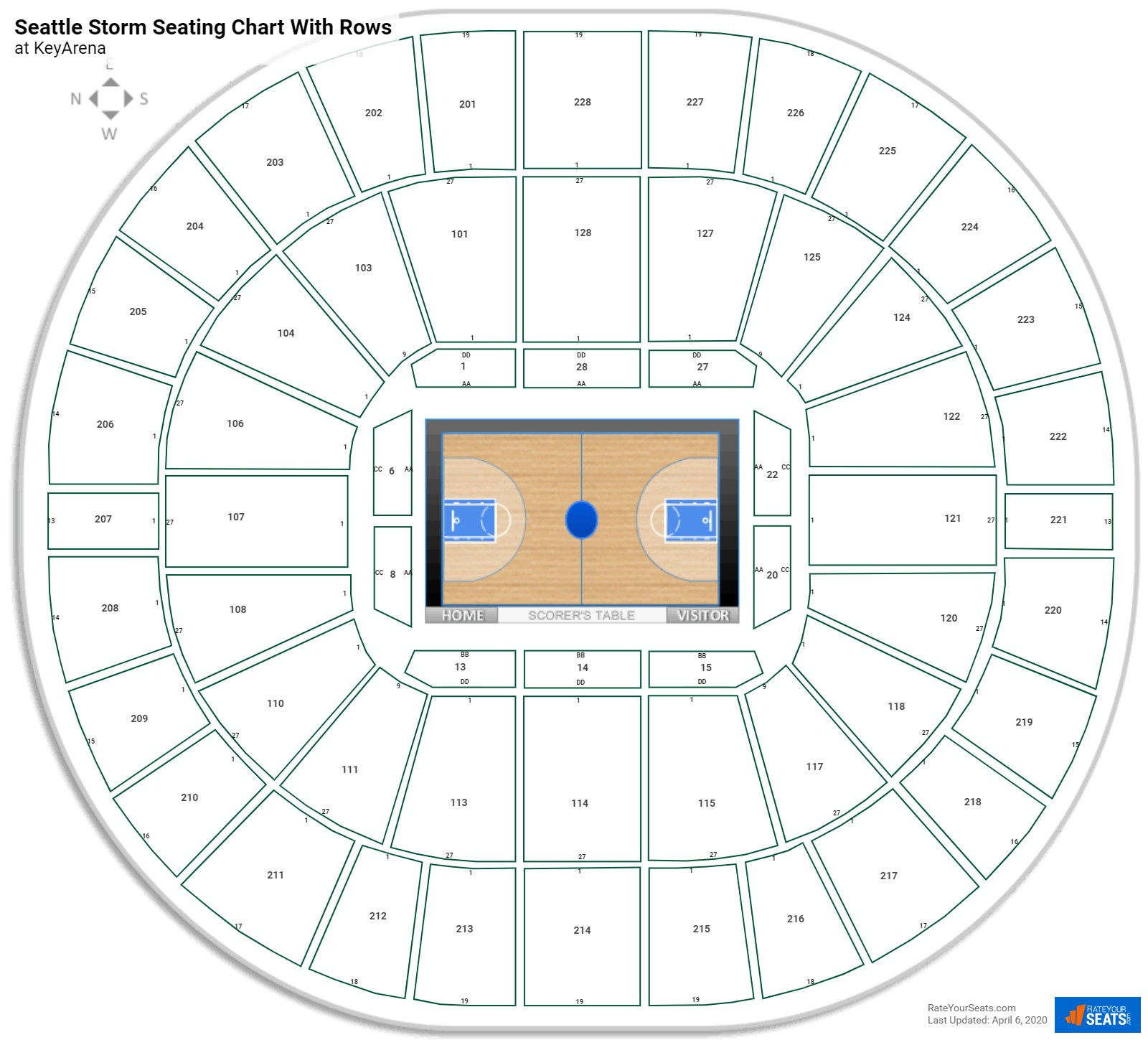 KeyArena seating chart with rows basketball