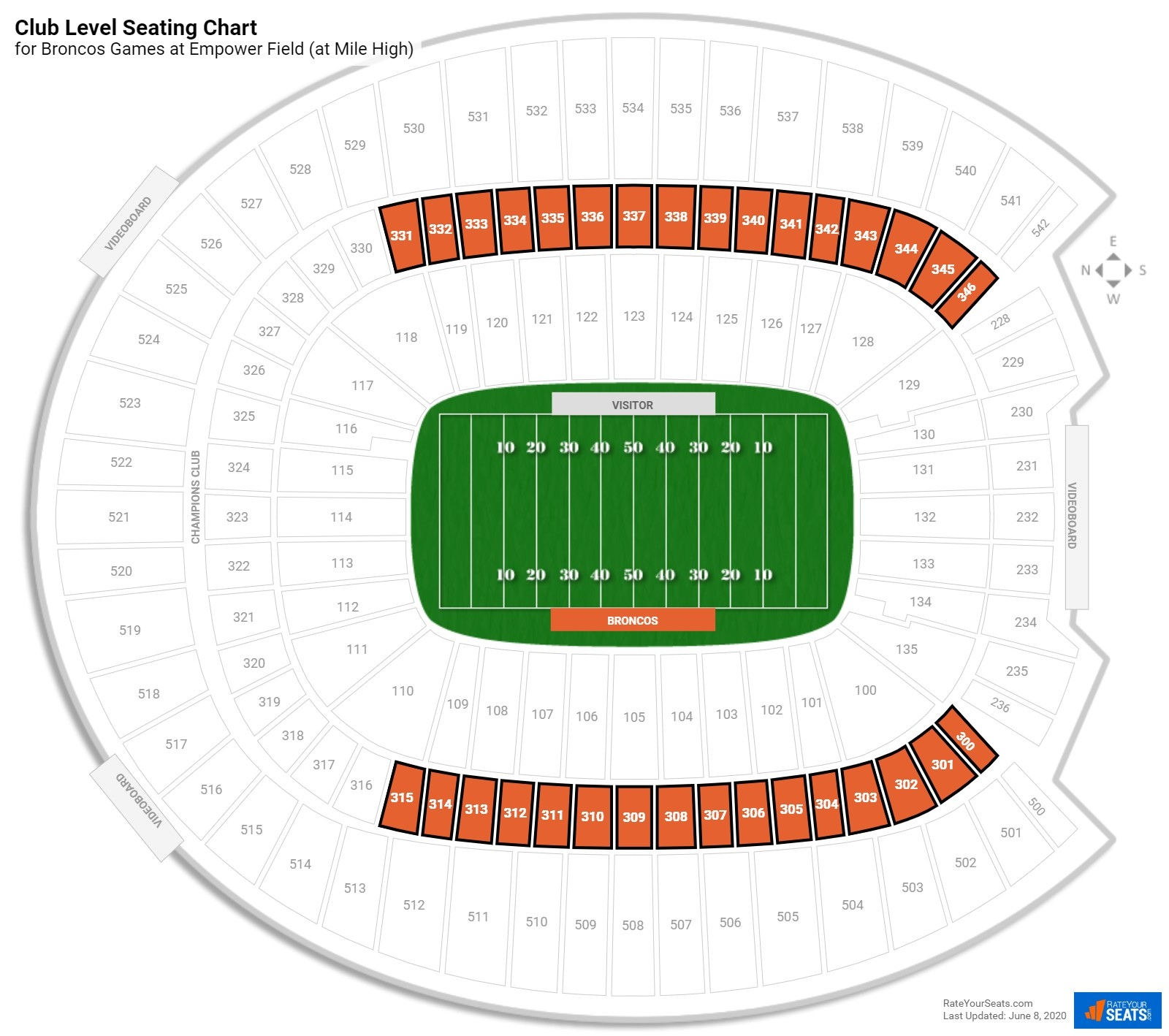 Sports Authority Field Club Level seating chart