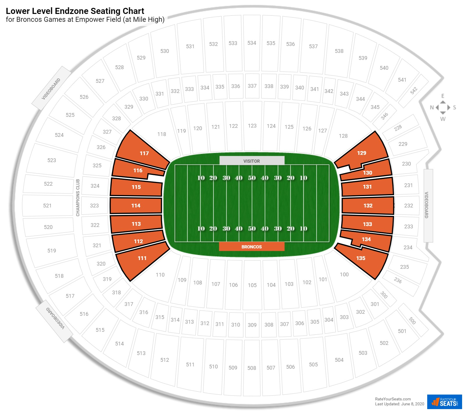 Sports Authority Field Lower Level Endzone seating chart