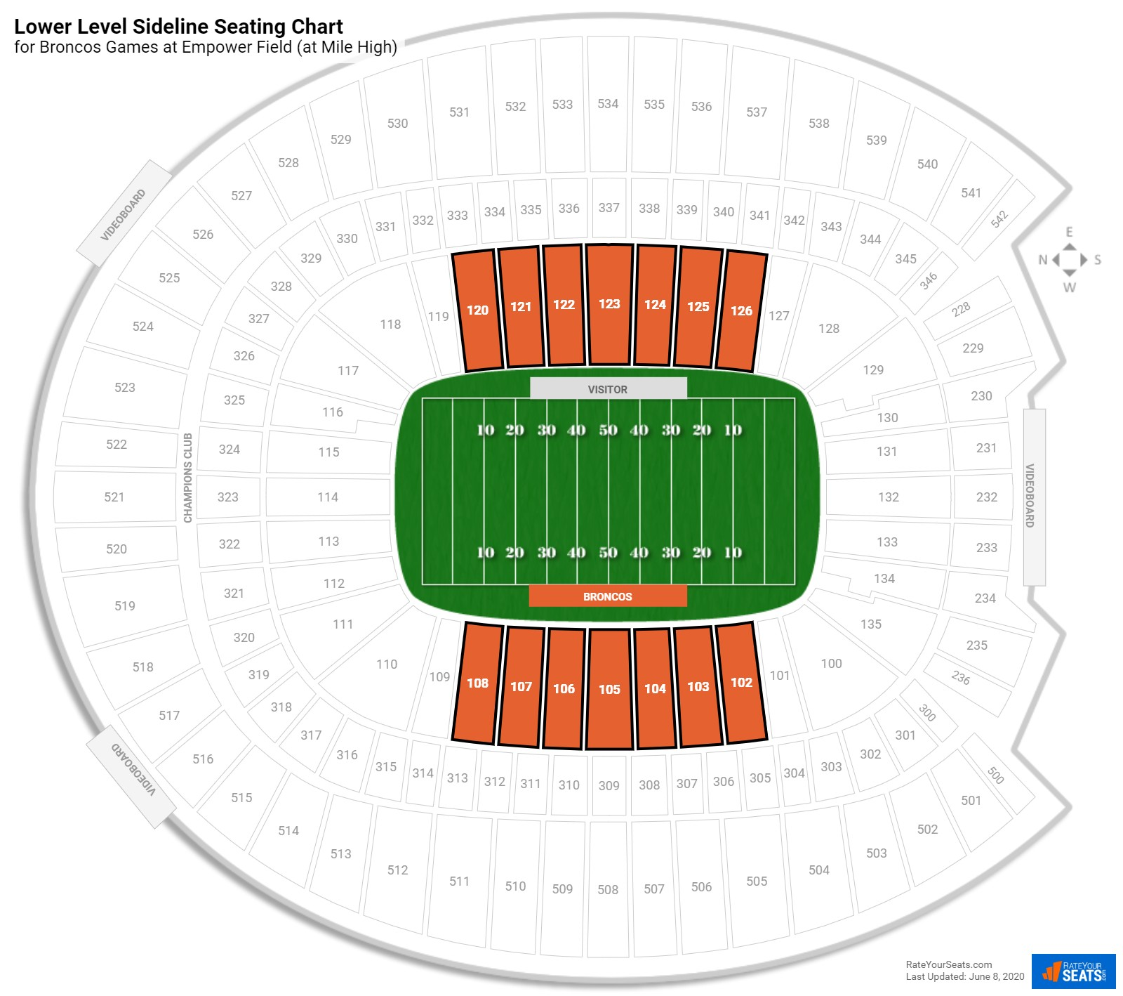 Sports Authority Field Lower Level Sideline seating chart