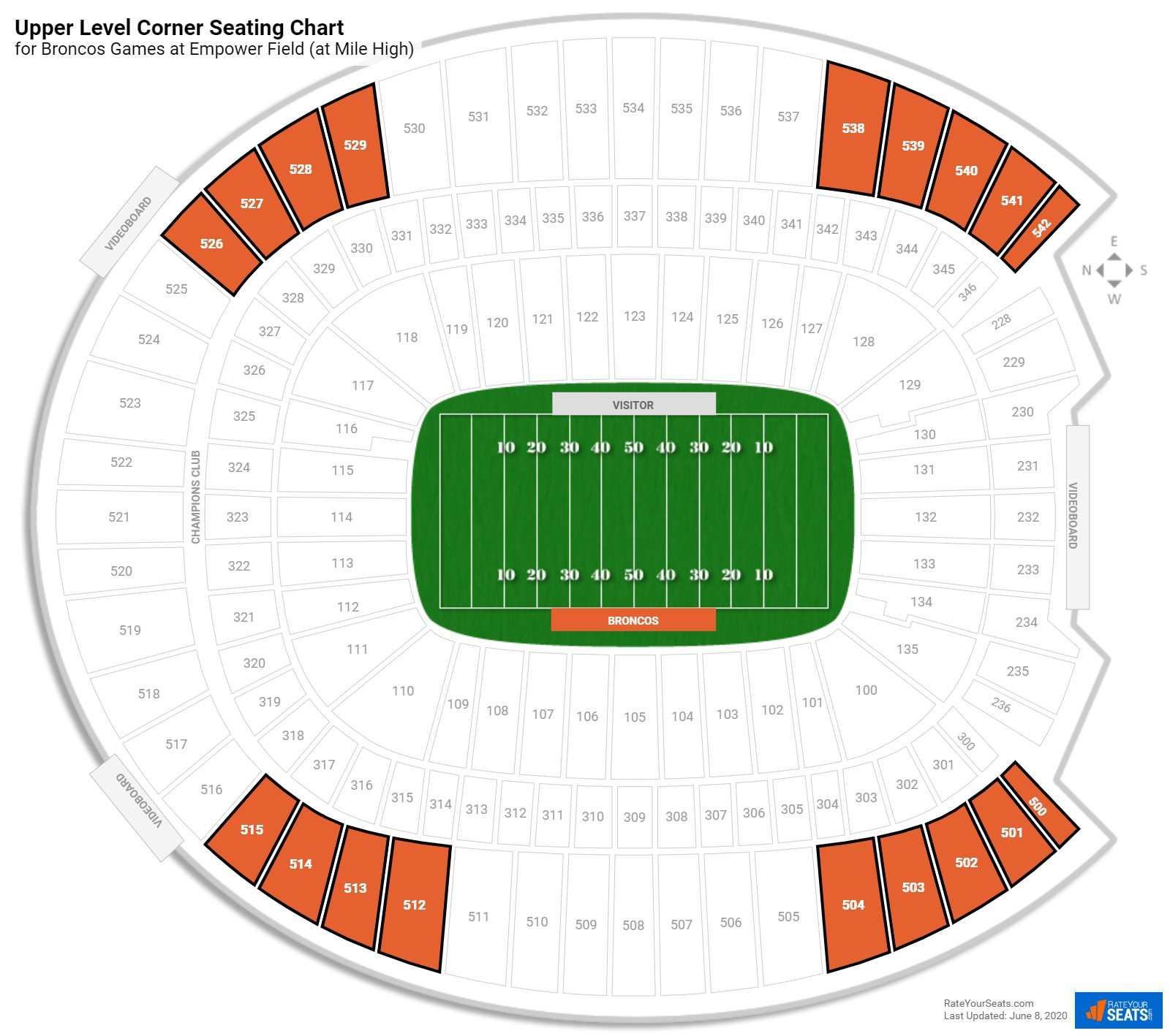Sports Authority Field Upper Level Corner seating chart