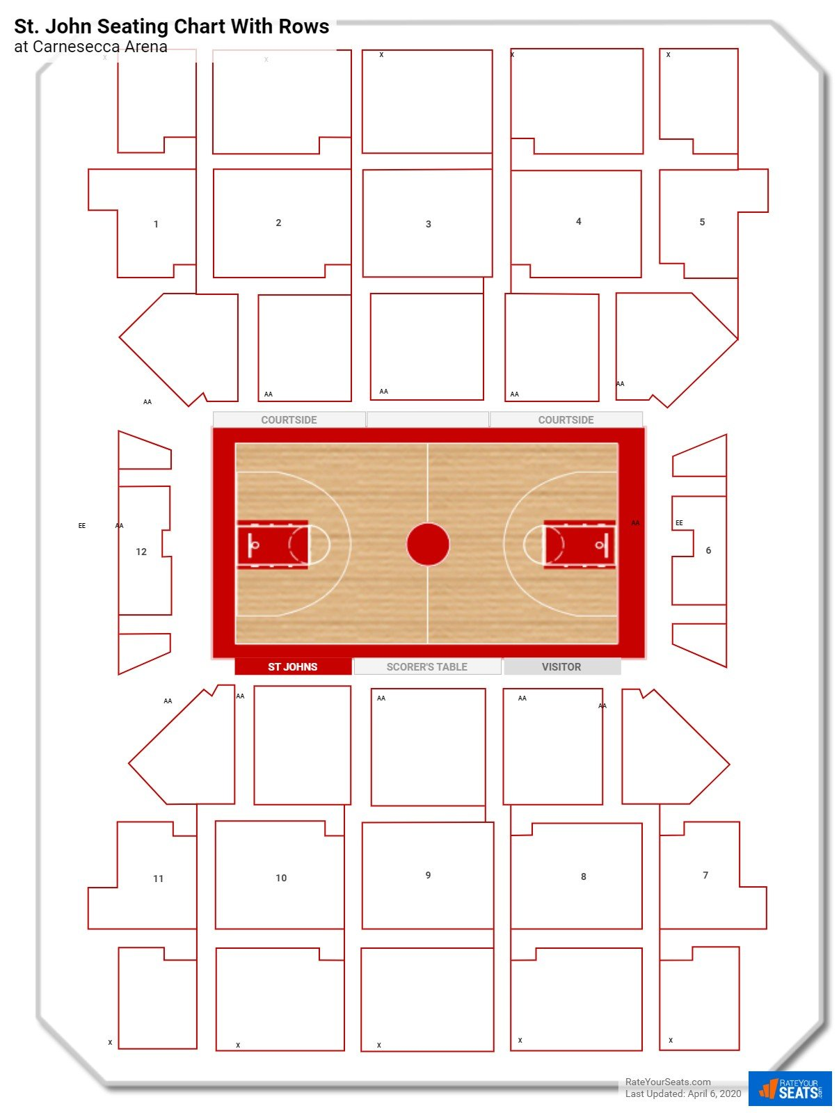 Carnesecca Arena seating chart with rows