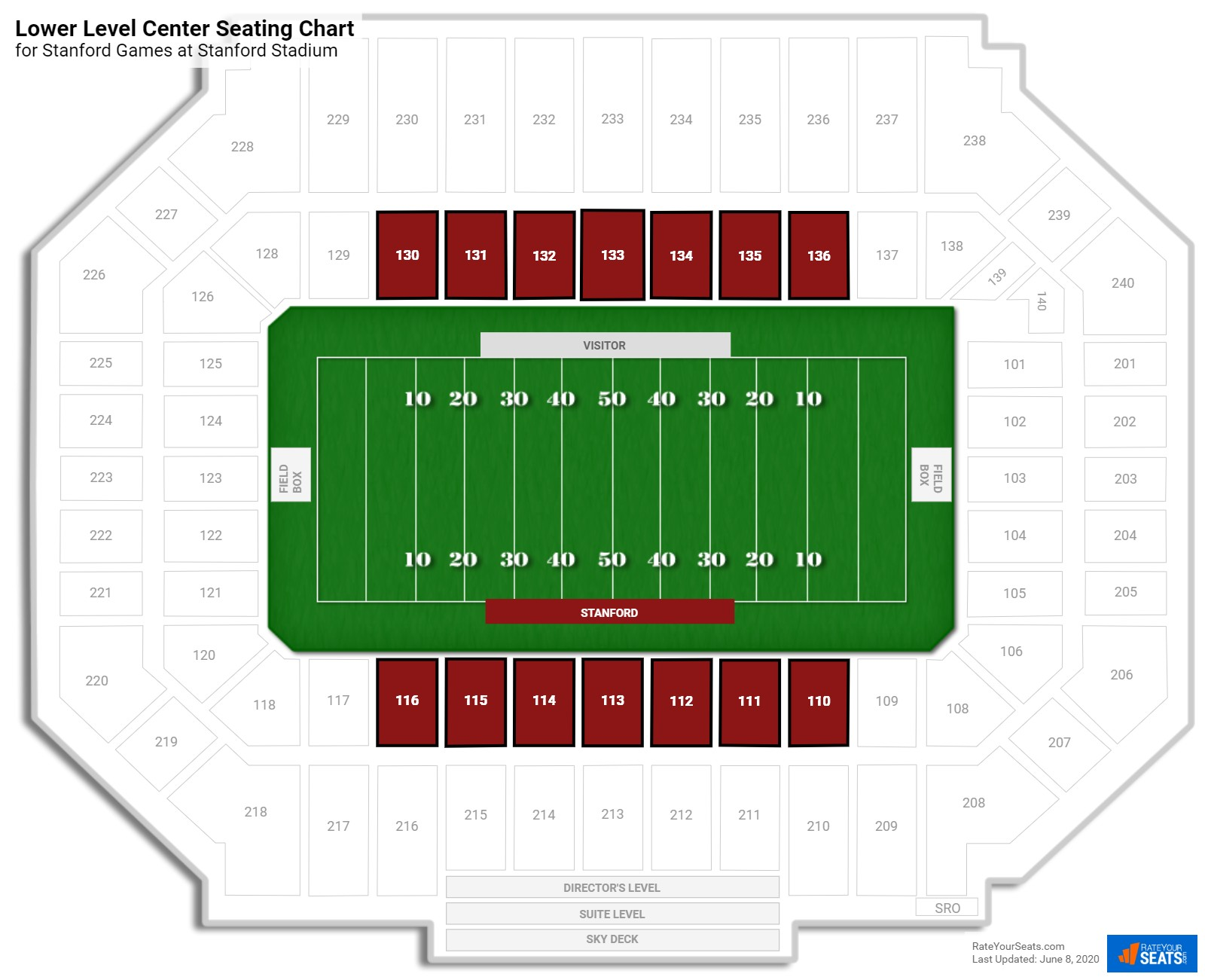 Stanford Stadium Lower Level Center seating chart