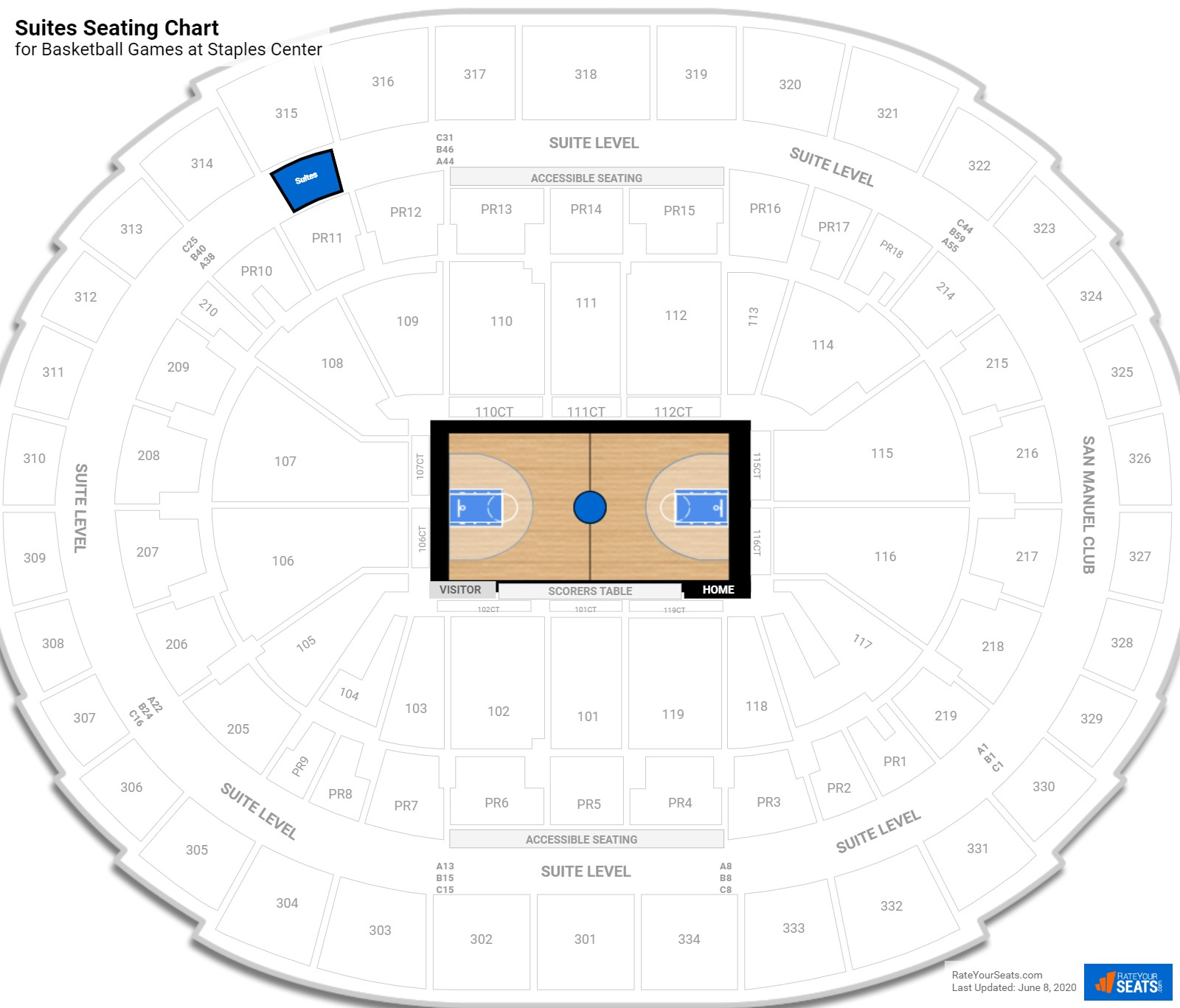 Staples Center Suites seating chart