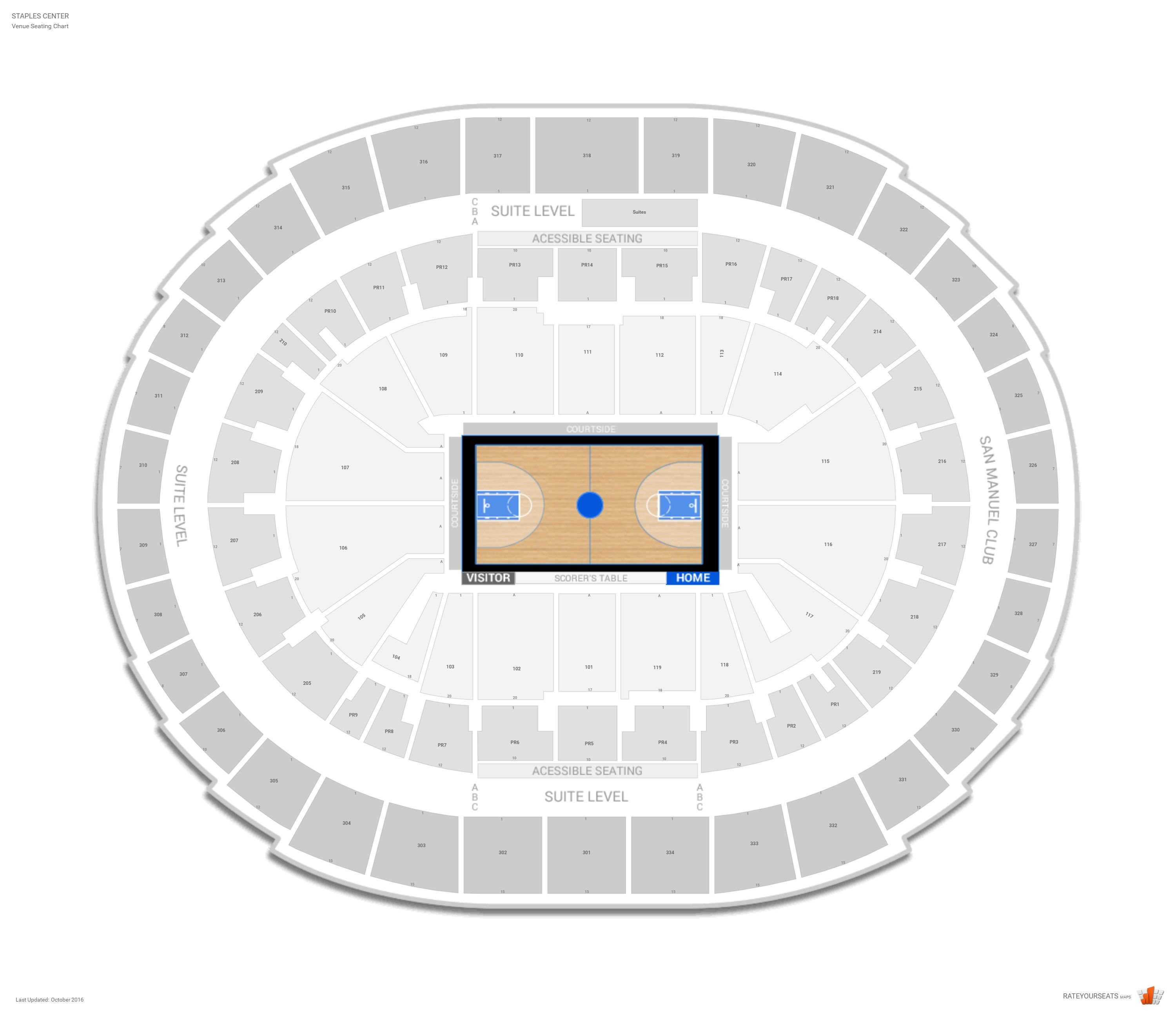 Clippers lakers seating guide staples center rateyourseats com