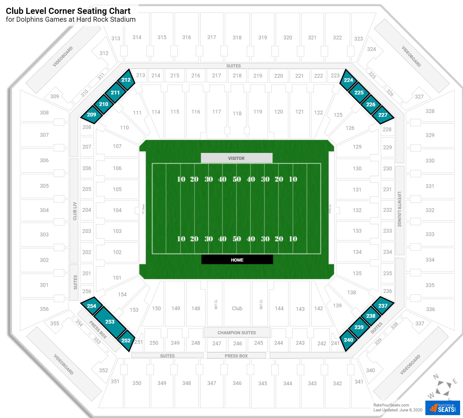 Hard Rock Stadium Club Level Corner seating chart