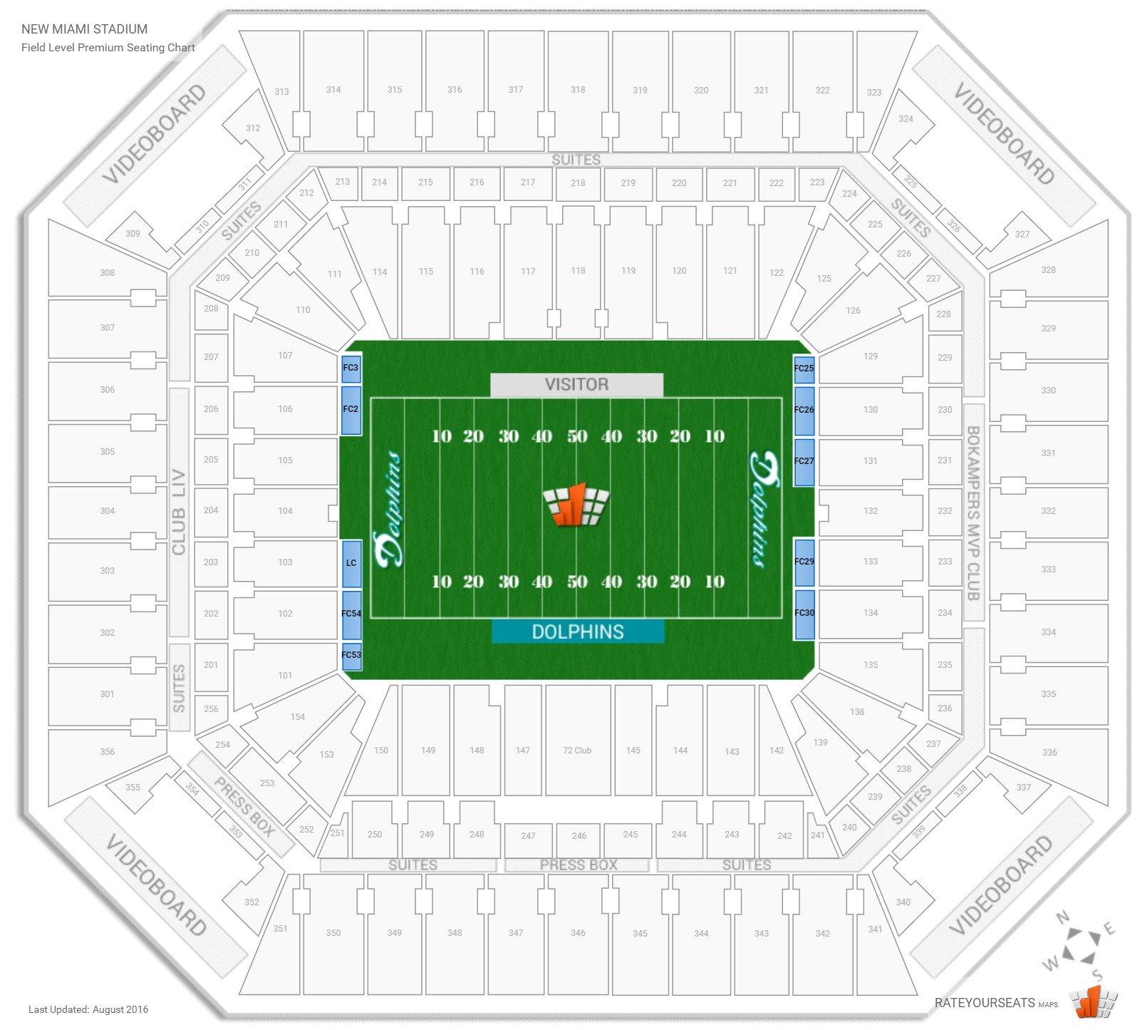 field level premium - sun life stadium football seating