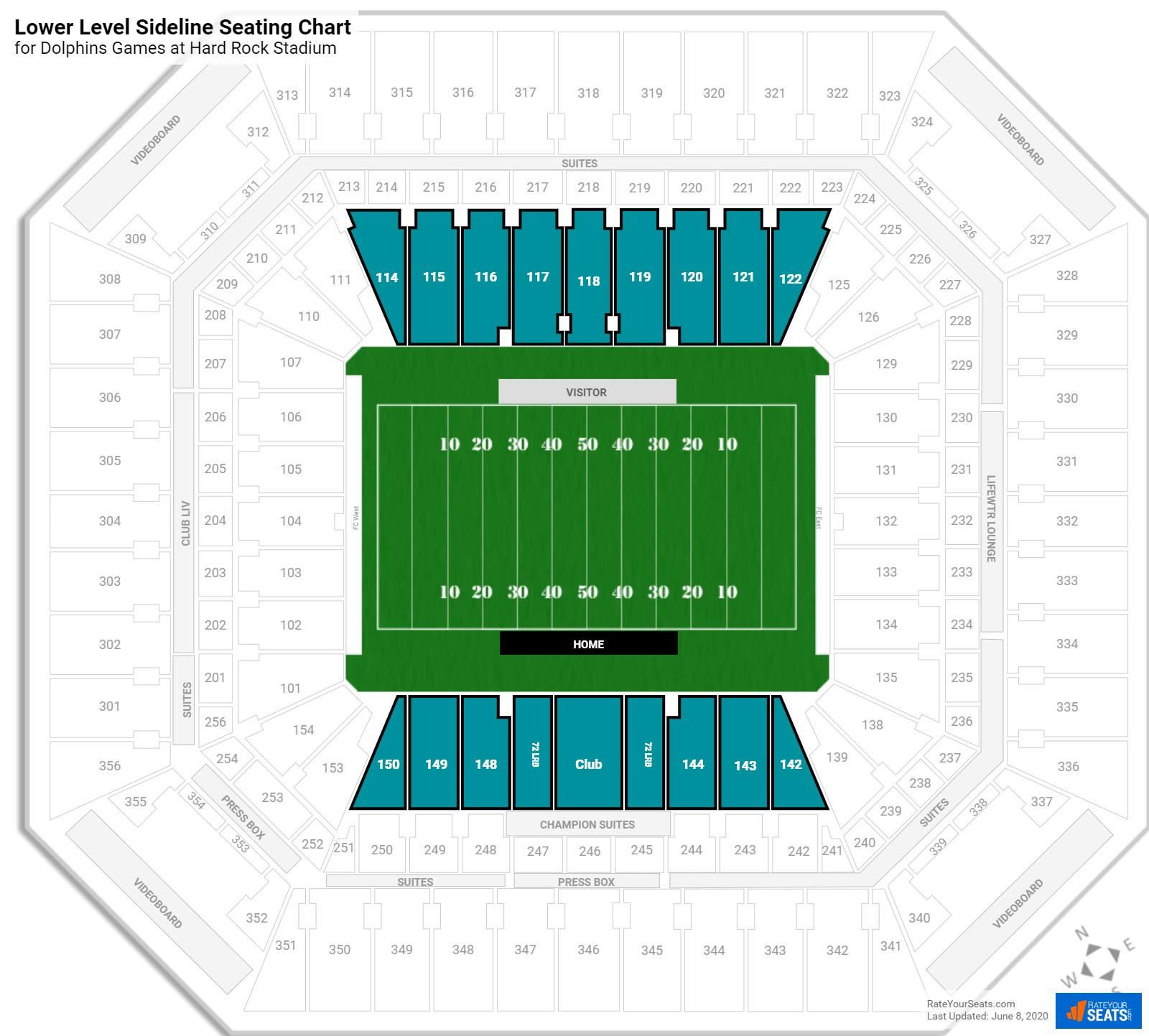 Hard Rock Stadium Club Level Sideline   Football Seating   RateYourSeats.com