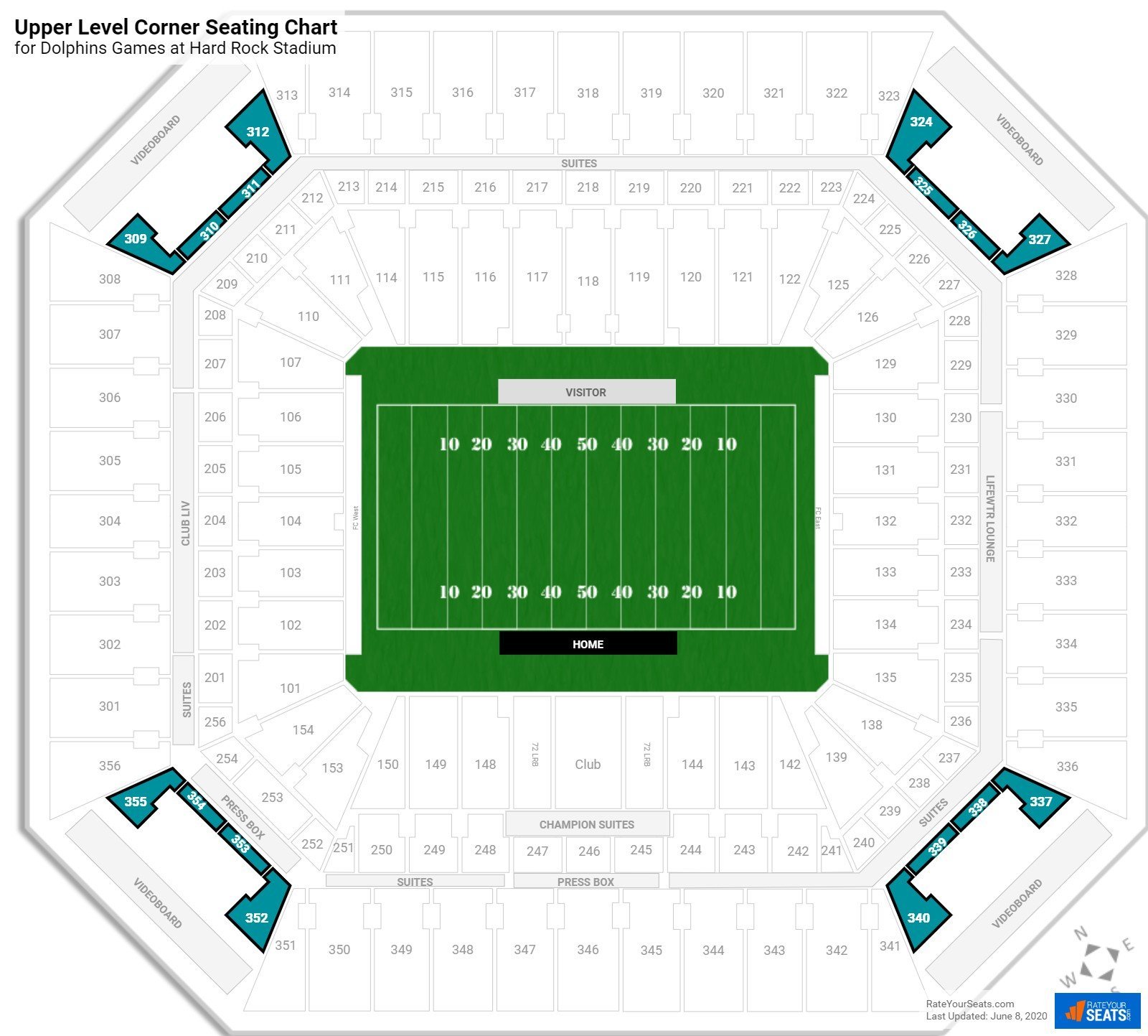 Hard Rock Stadium Upper Level Corner seating chart