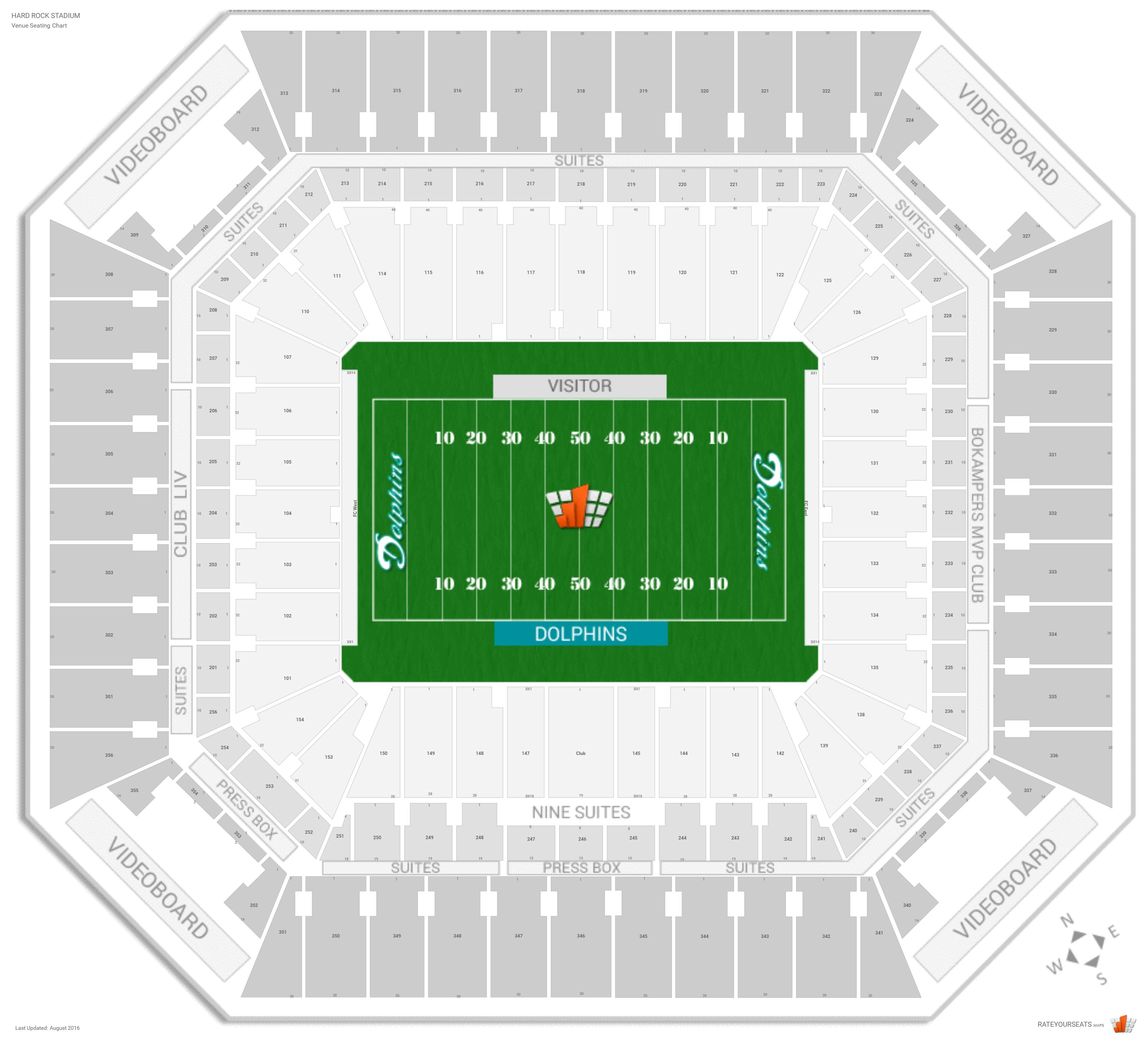 Chart With Row Numbers Miami Dolphins Seating Guide Hard Rock Stadium Rateyourseats