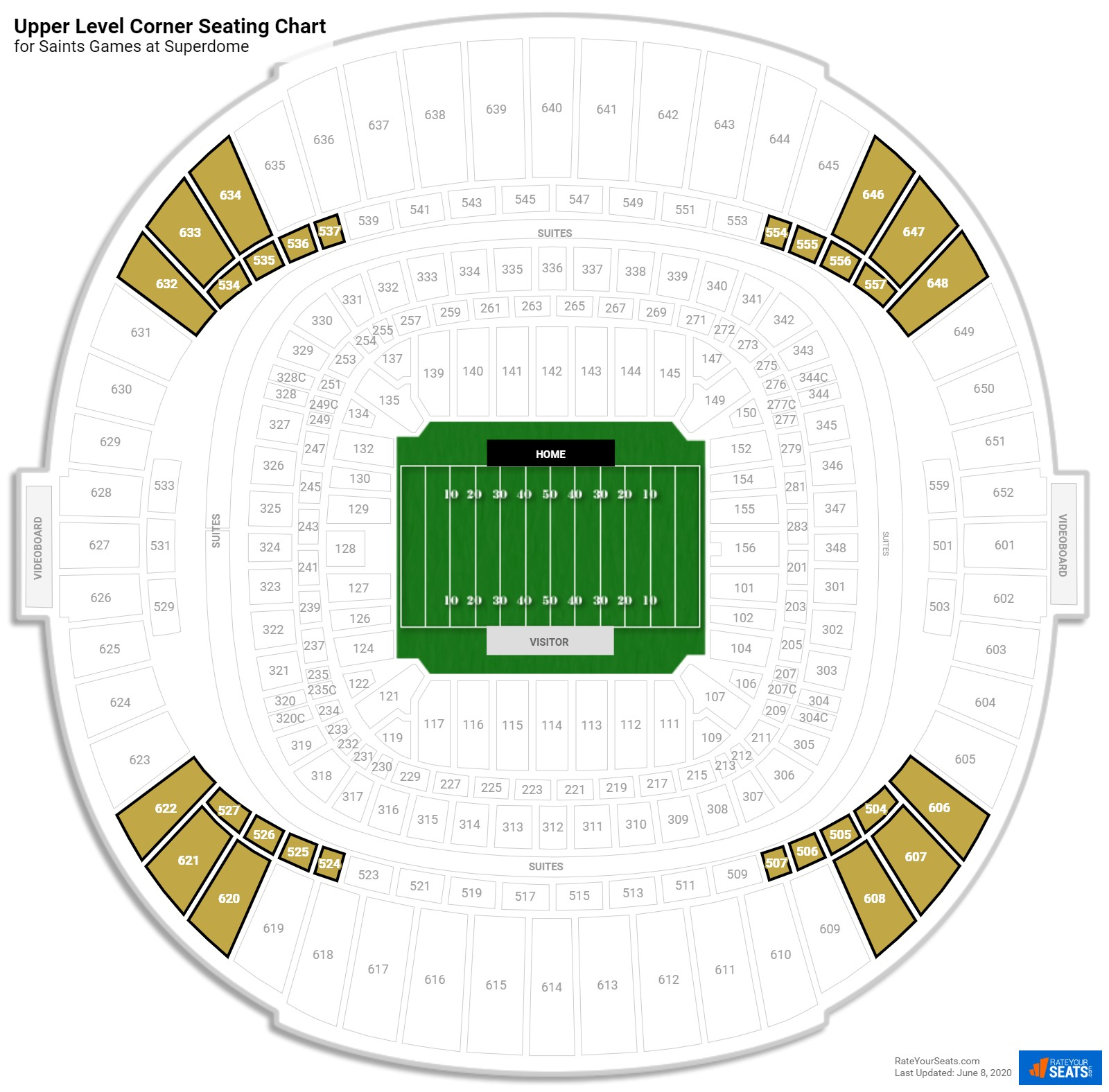 Superdome Upper Level Corner seating chart