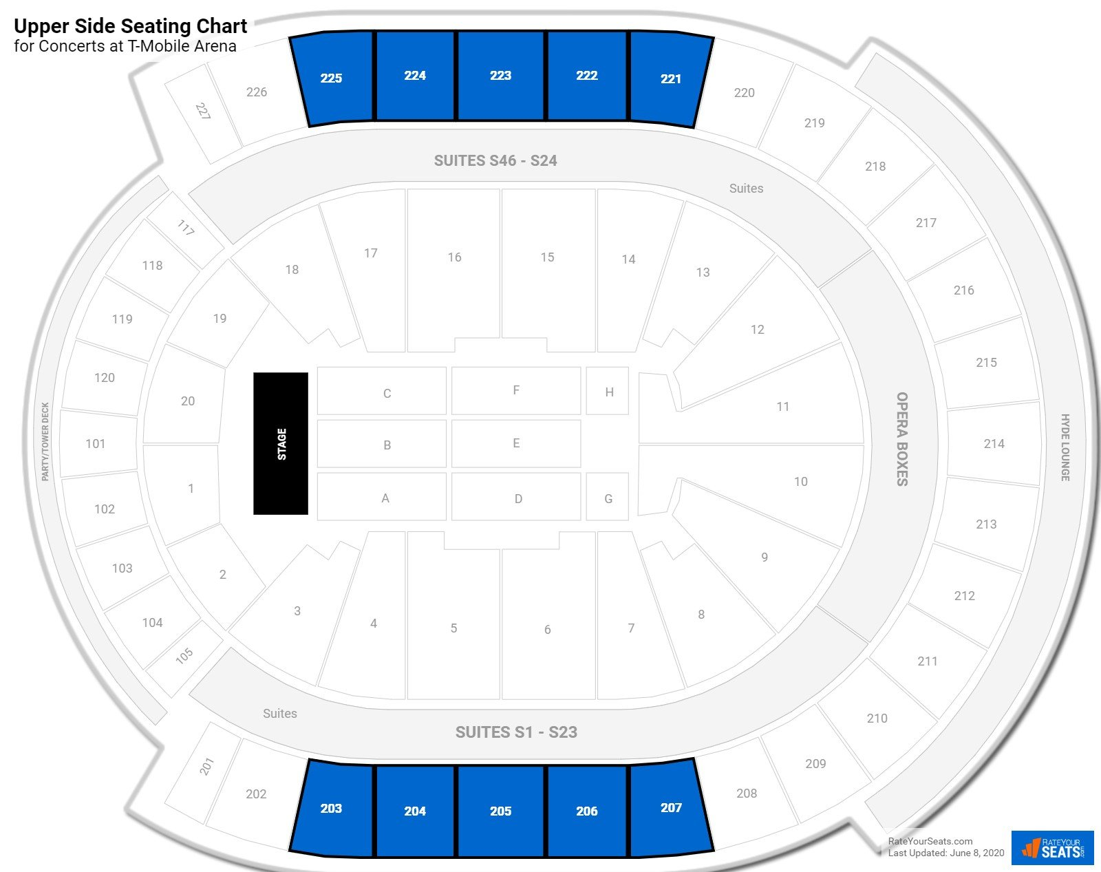 T-Mobile Arena Upper Side seating chart