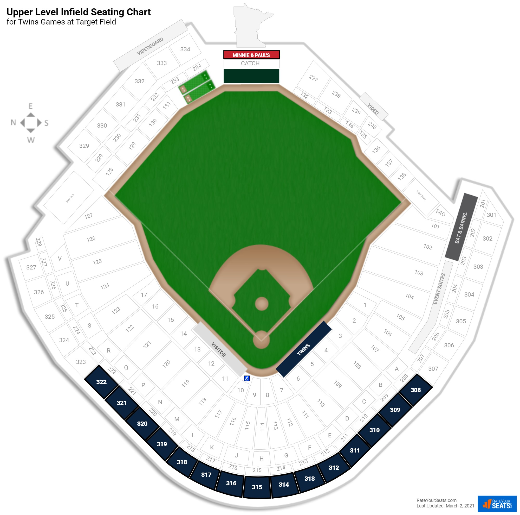 Target Field Upper Level Infield seating chart