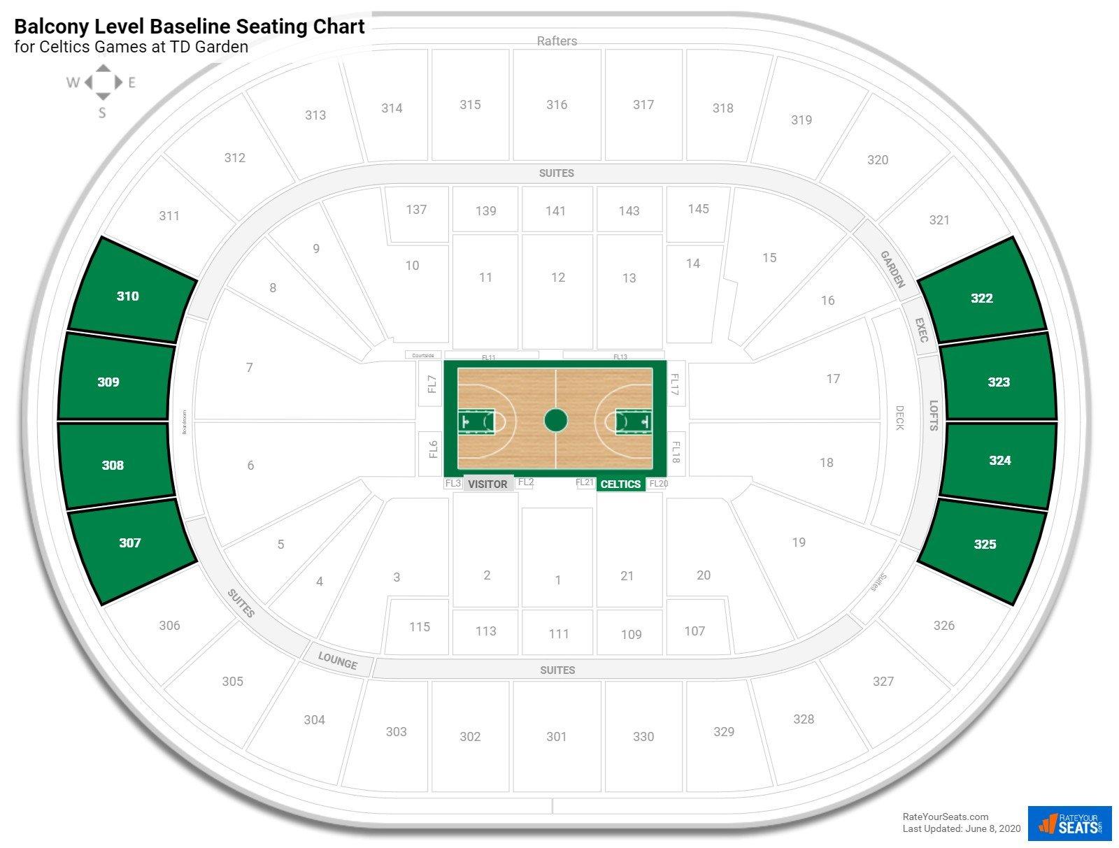 Balcony Level Baseline Td Garden Basketball Seating