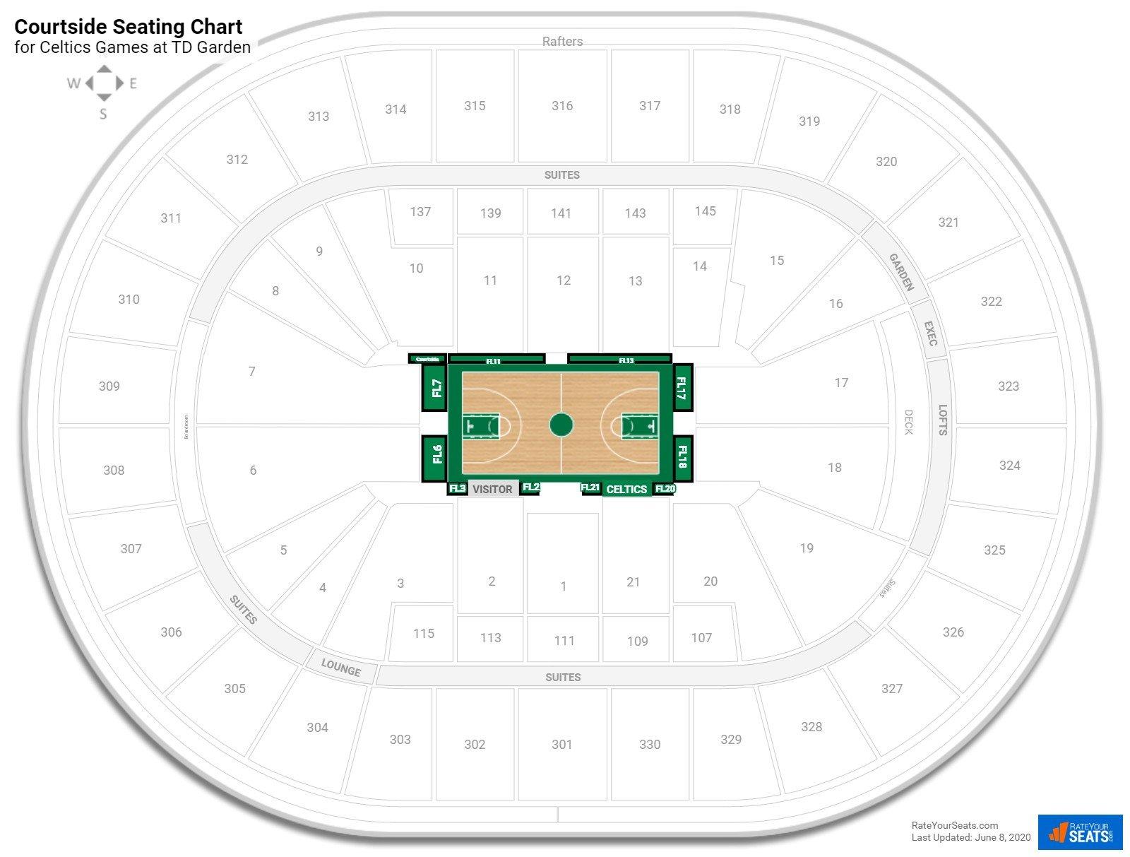 Floor Seating Td Garden Basketball Seating