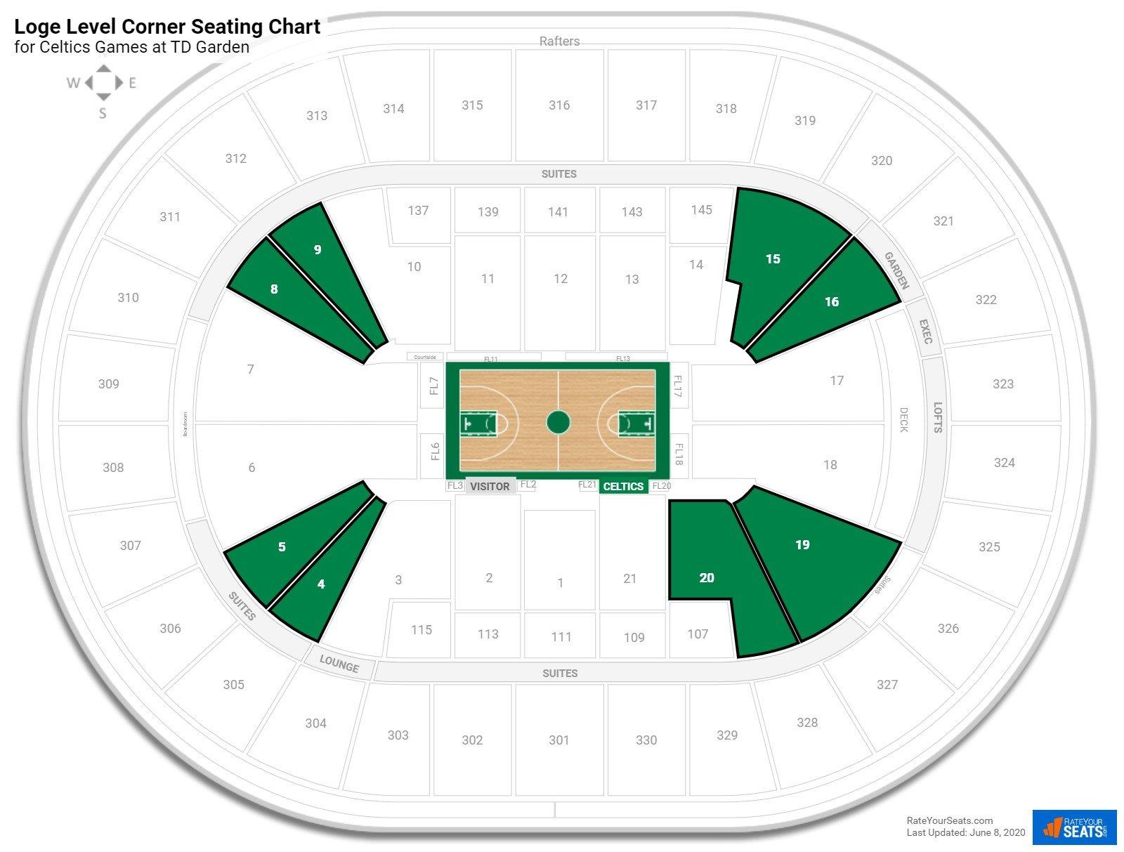 Loge Level Corner Td Garden Basketball Seating