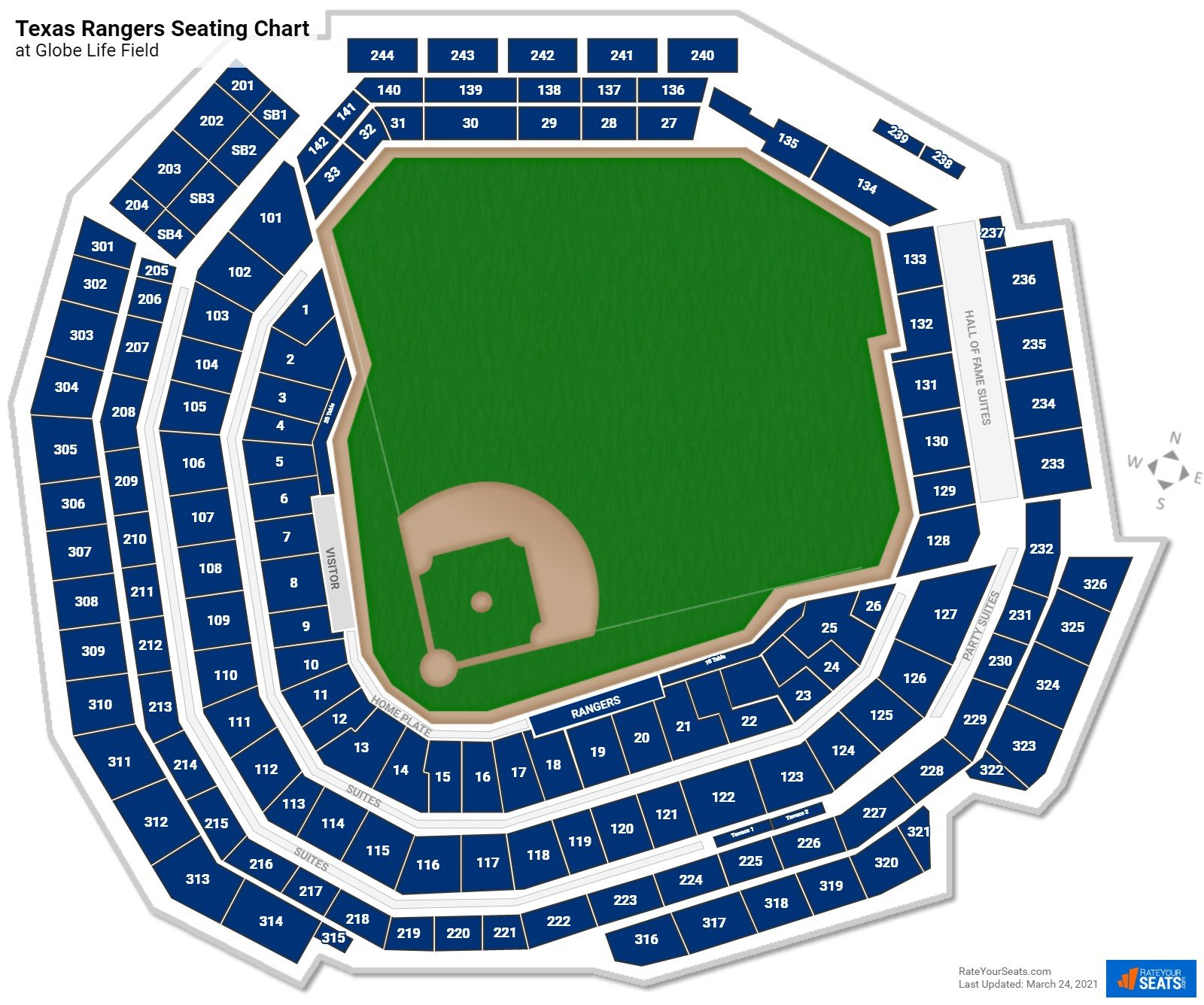 Texas Rangers Seating Charts At Globe Life Field Rateyourseats Com