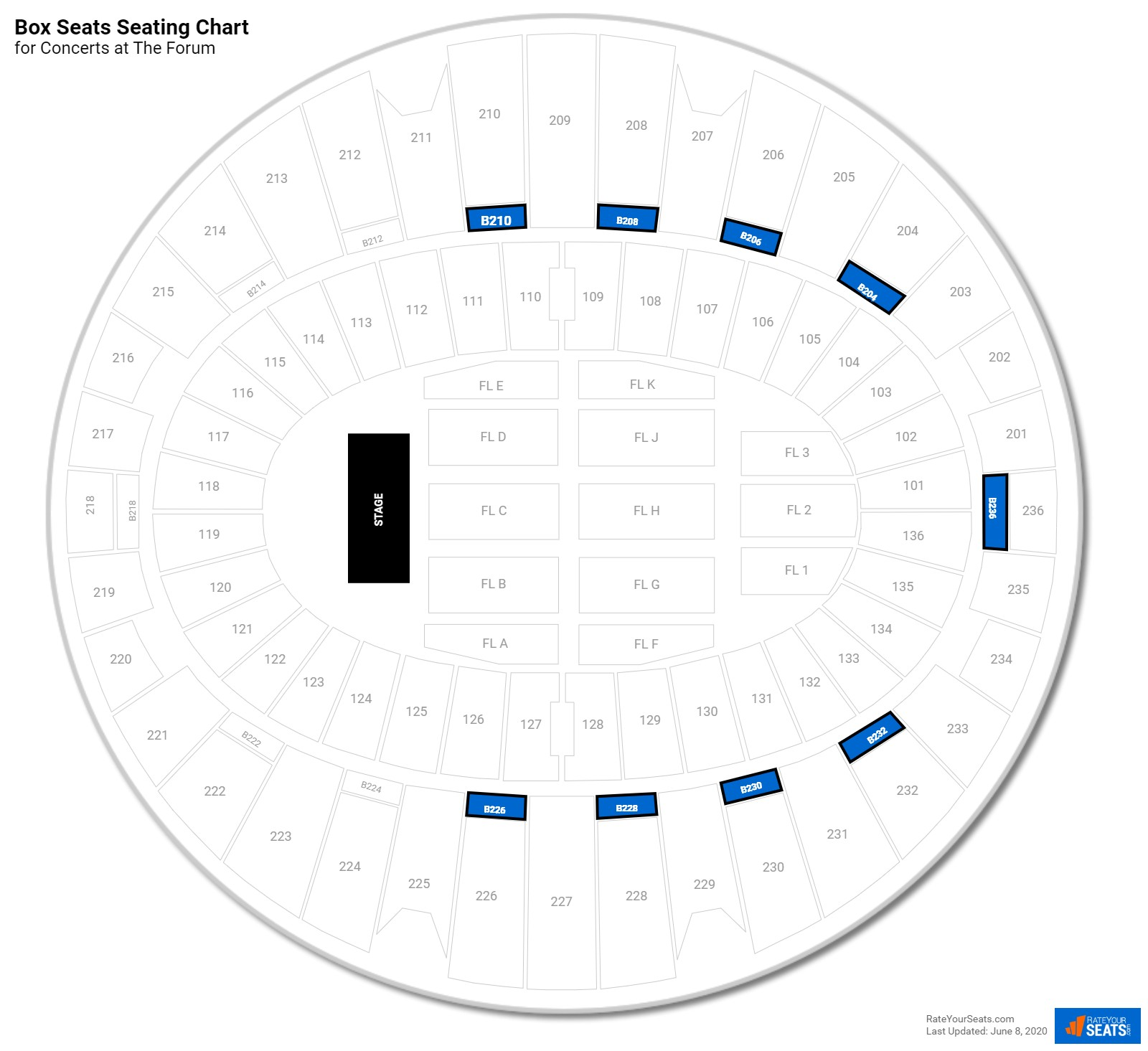 Box Seats Seating Chart