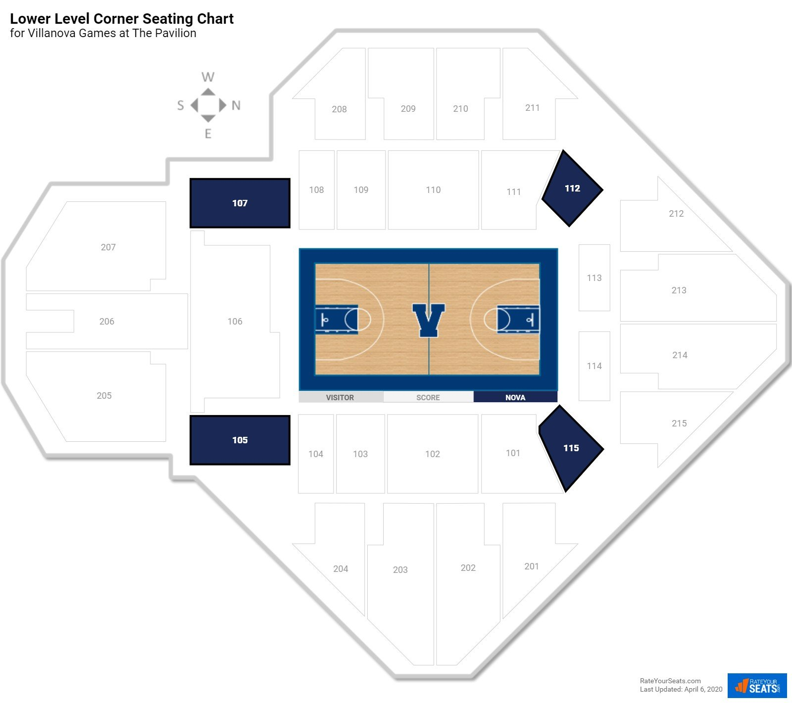 The Pavilion (Villanova) Seating Guide - RateYourSeats.com