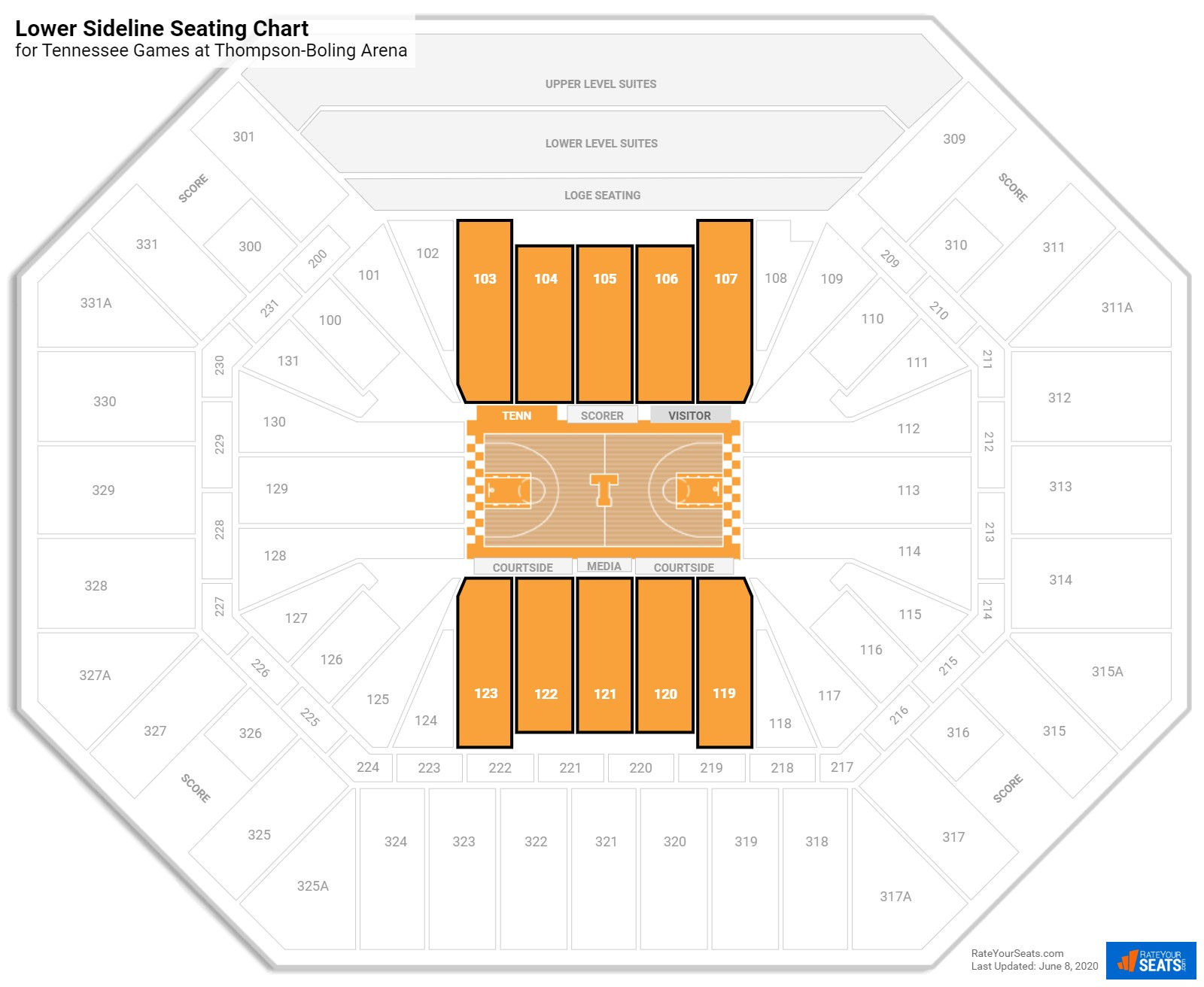 Thompson Boling Arena Lower Sideline Seating Chart