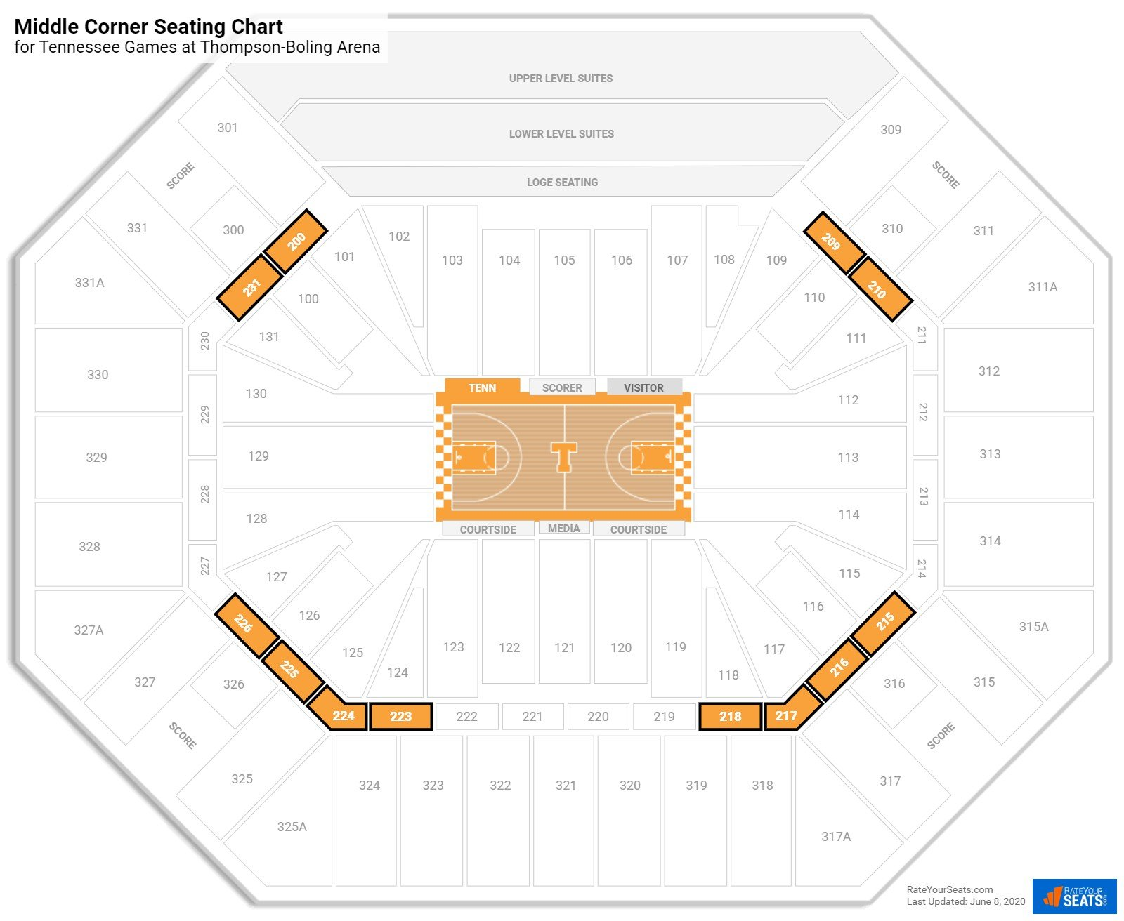 Thompson Boling Arena Middle Corner Seating Chart