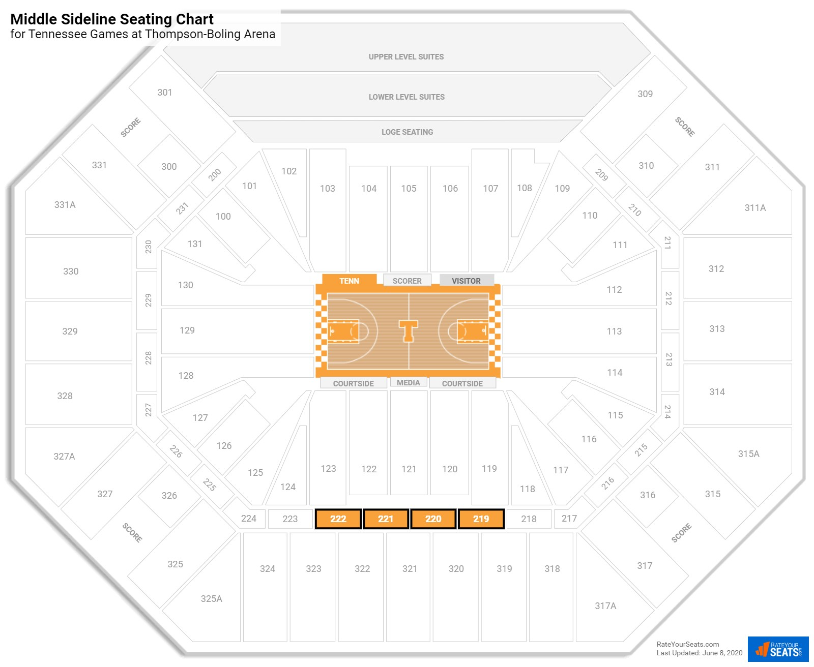 Thompson Boling Arena Middle Sideline Seating Chart