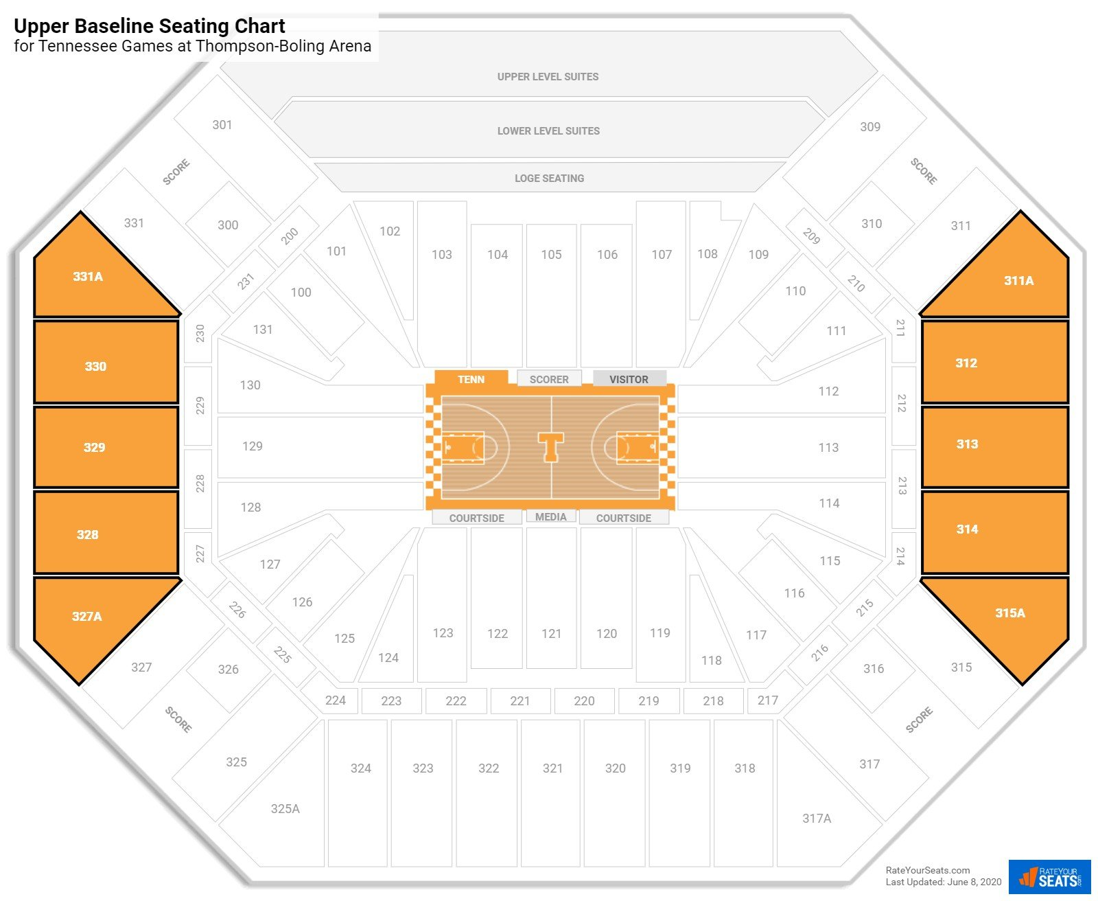 Thompson Boling Arena Upper Baseline Seating Chart