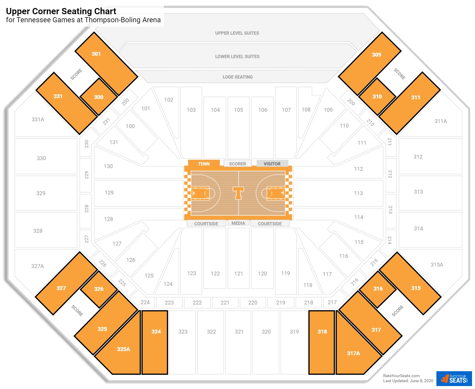 Thompson Boling Arena Upper Corner Seating Chart