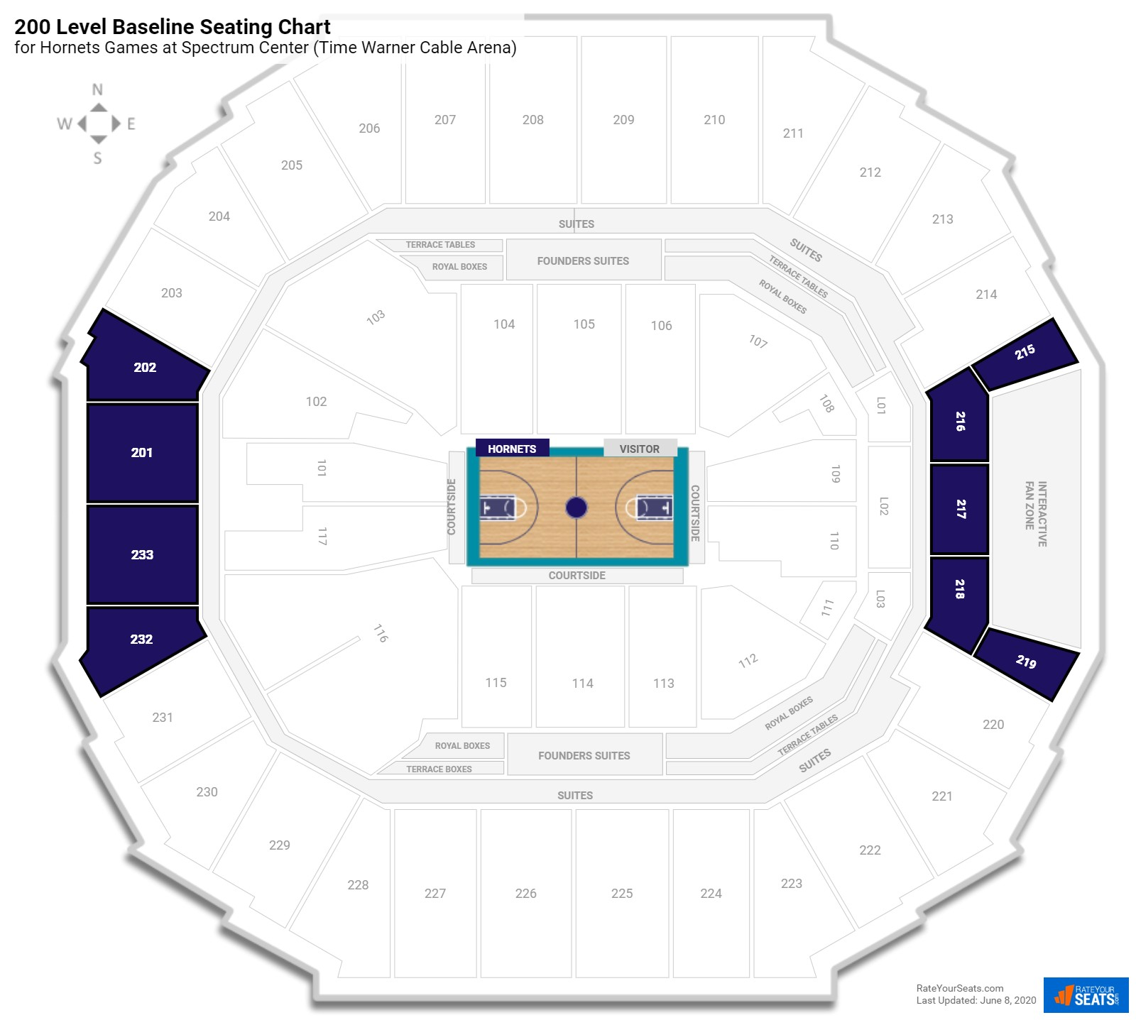 Spectrum Center (Time Warner Cable Arena) 200 Level Baseline seating chart