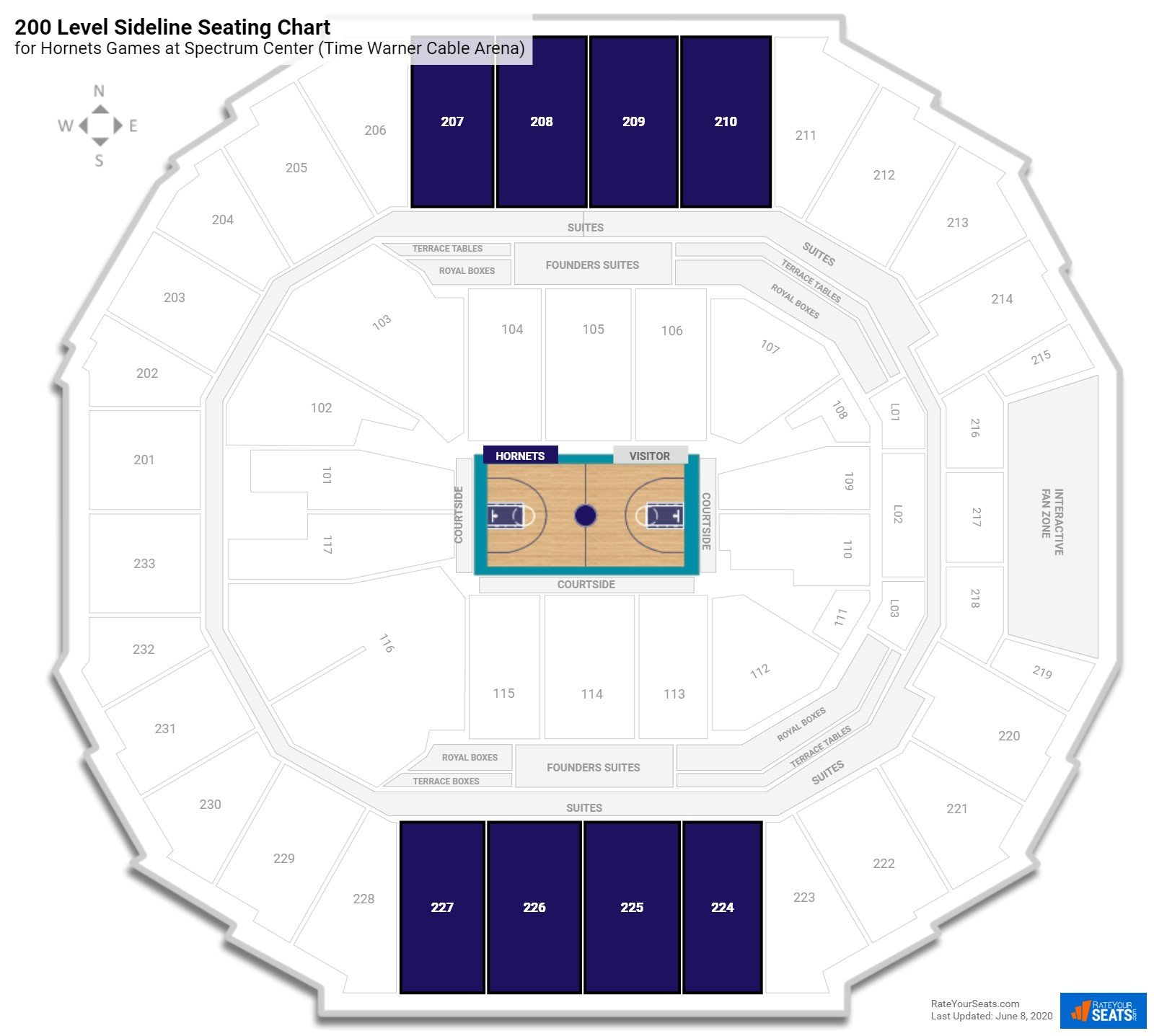 Spectrum Center (Time Warner Cable Arena) 200 Level Sideline seating chart