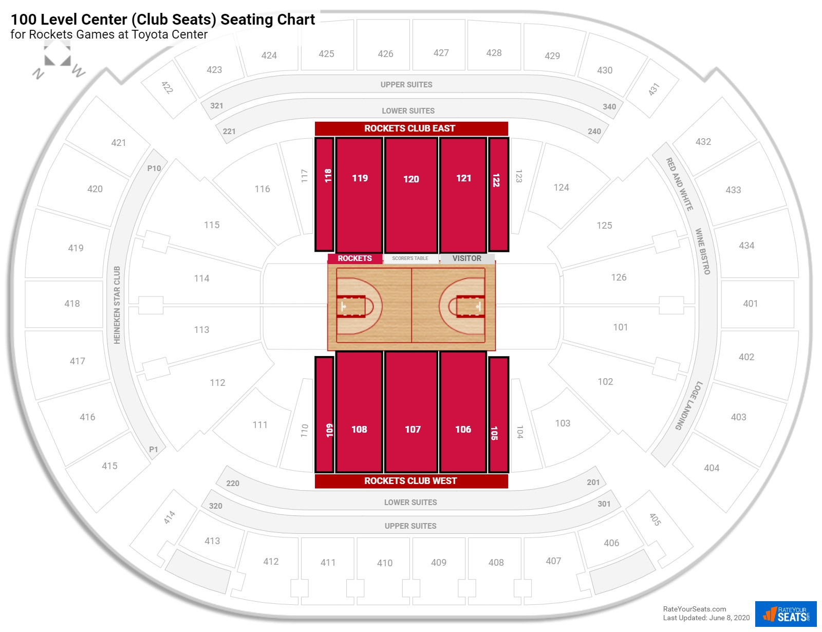Toyota Center 100 Level Center (Club Seats) seating chart