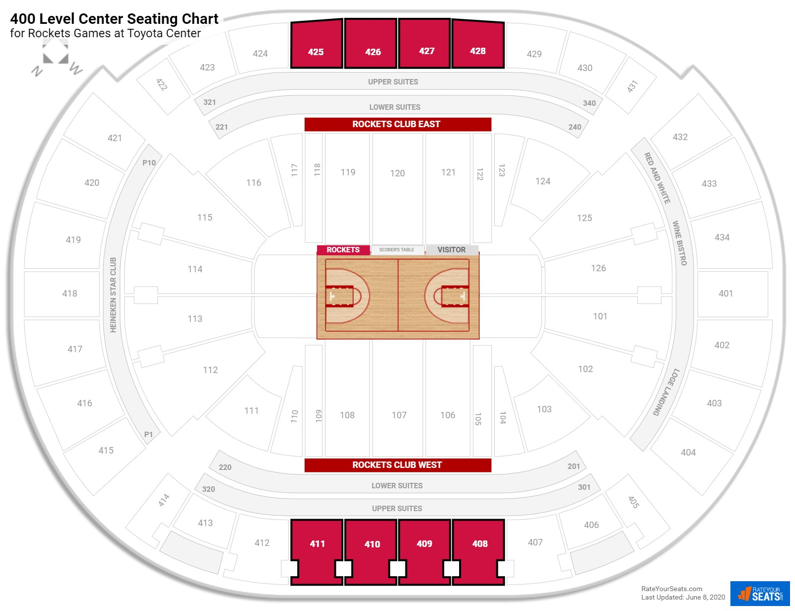 Toyota Center 400 Level Center seating chart