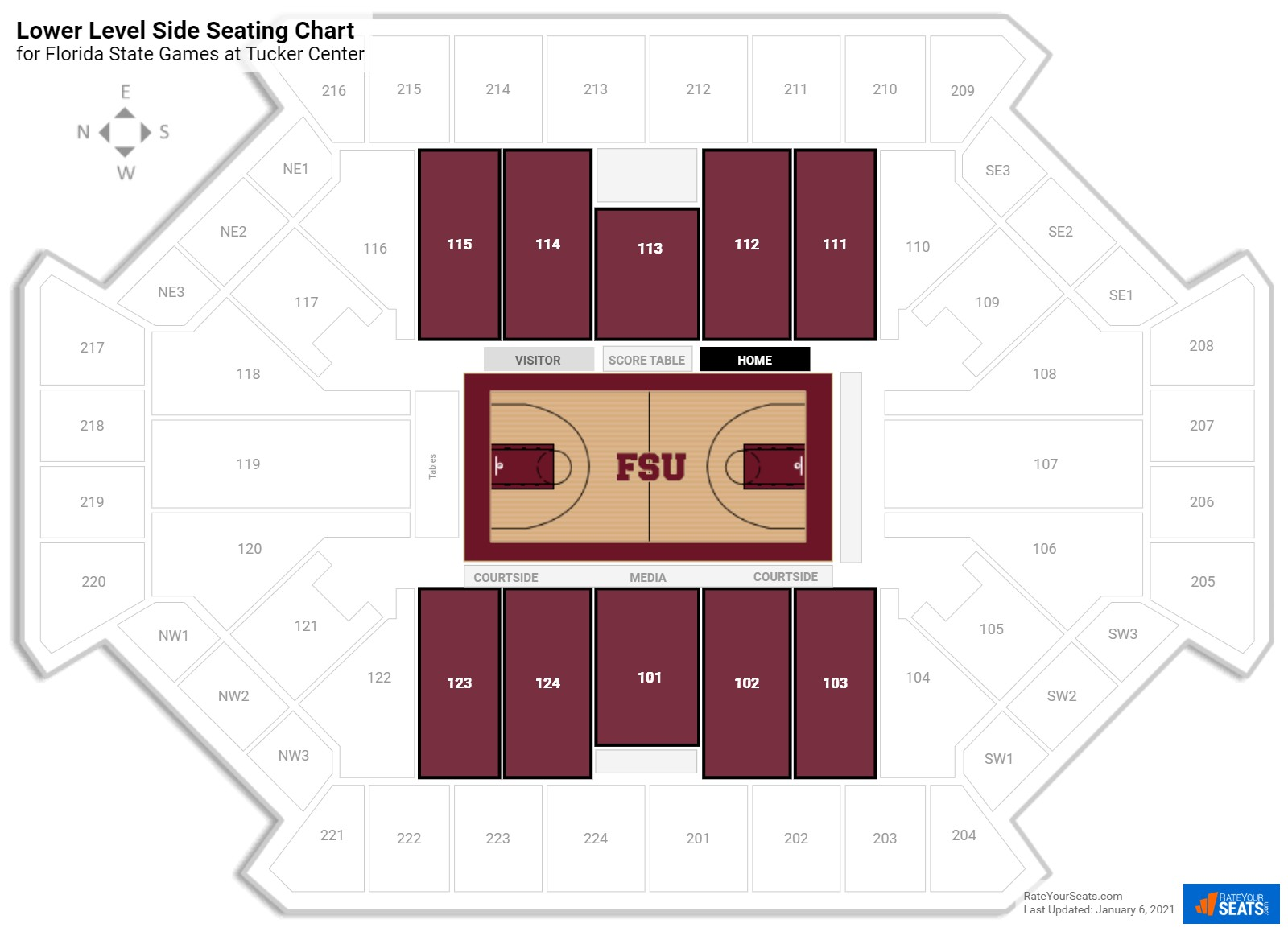 Tucker Center Florida State Seating Guide Rateyourseatscom