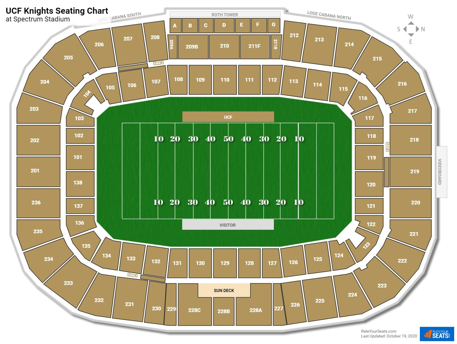 UCF Football Seating Chart