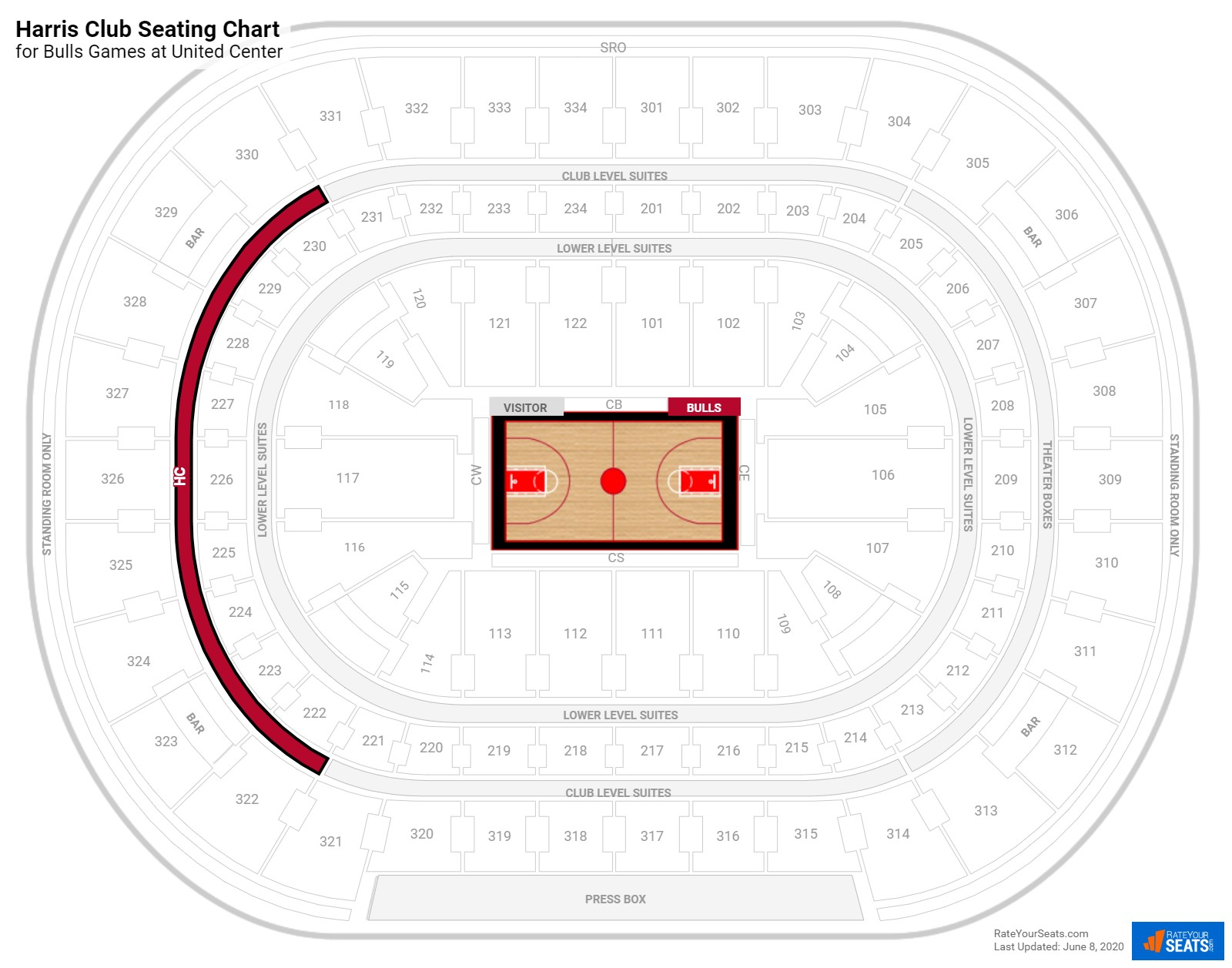 United Center Harris Club seating chart