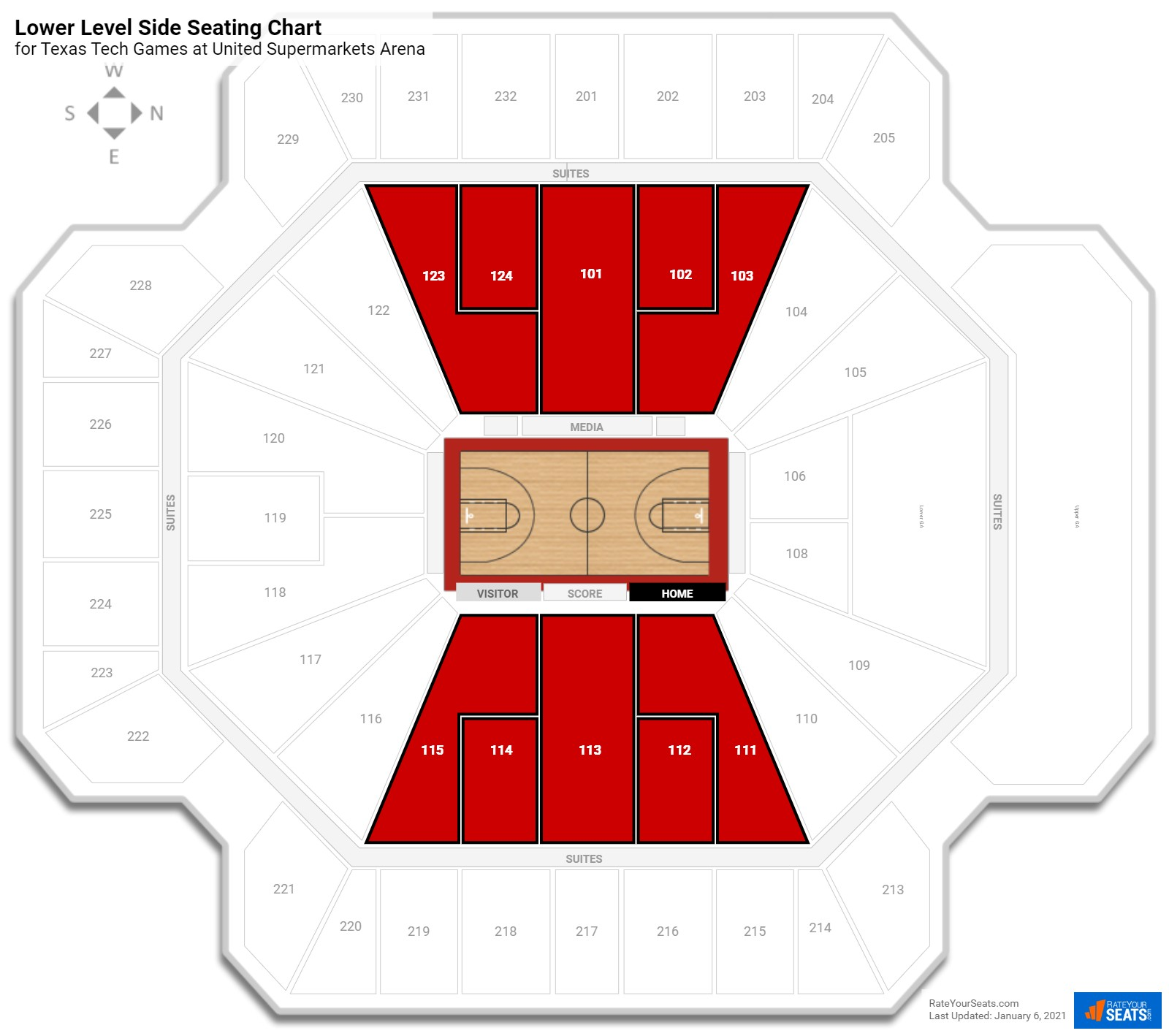 United Supermarkets Arena Lower Level Side Seating Chart