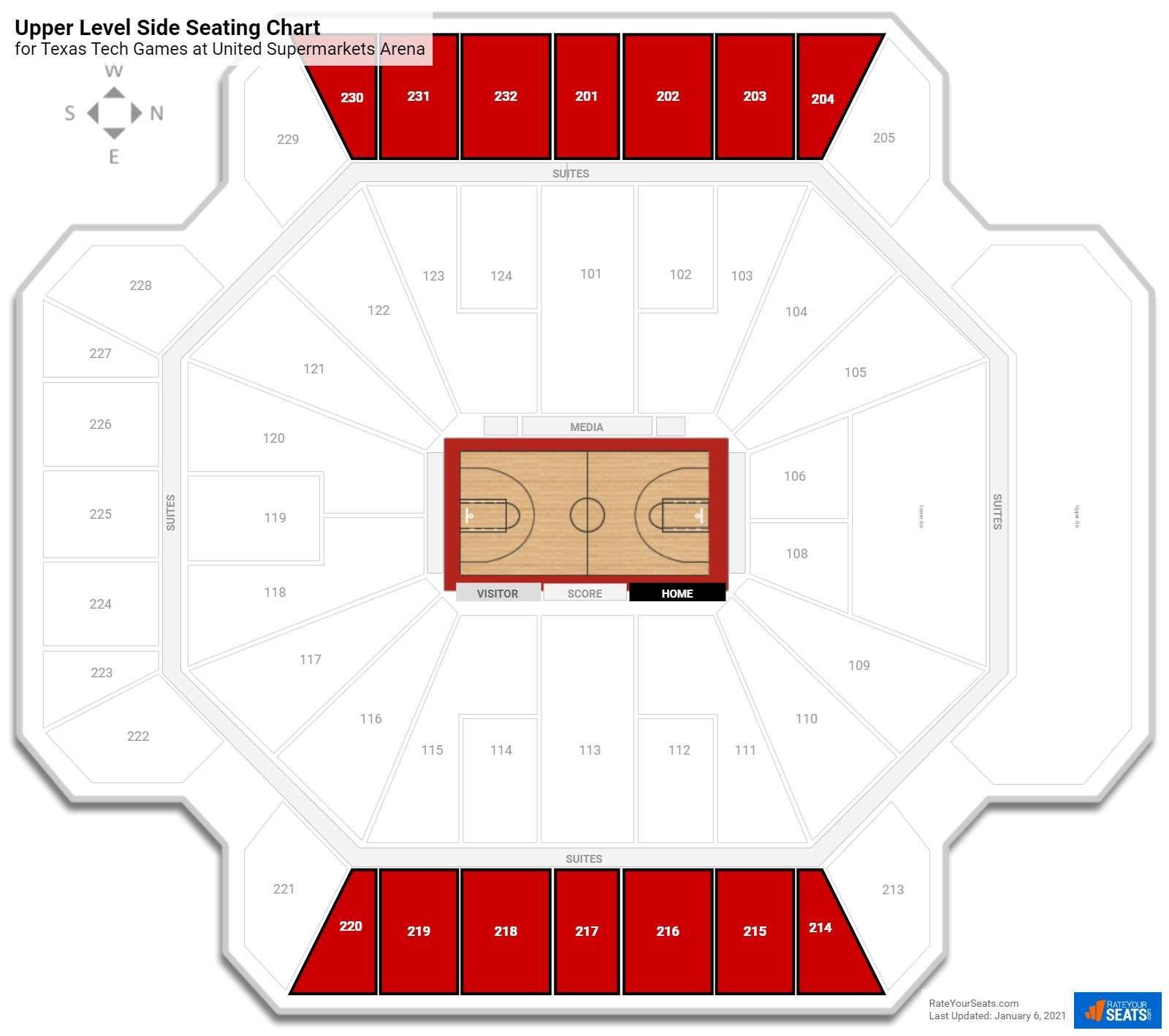 United Supermarkets Arena Upper Level Side Seating Chart