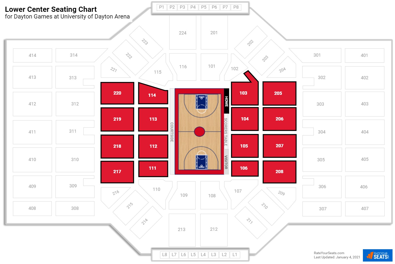 University Of Dayton Arena Baseline 100 200 S Basketball Seating Rateyourseats