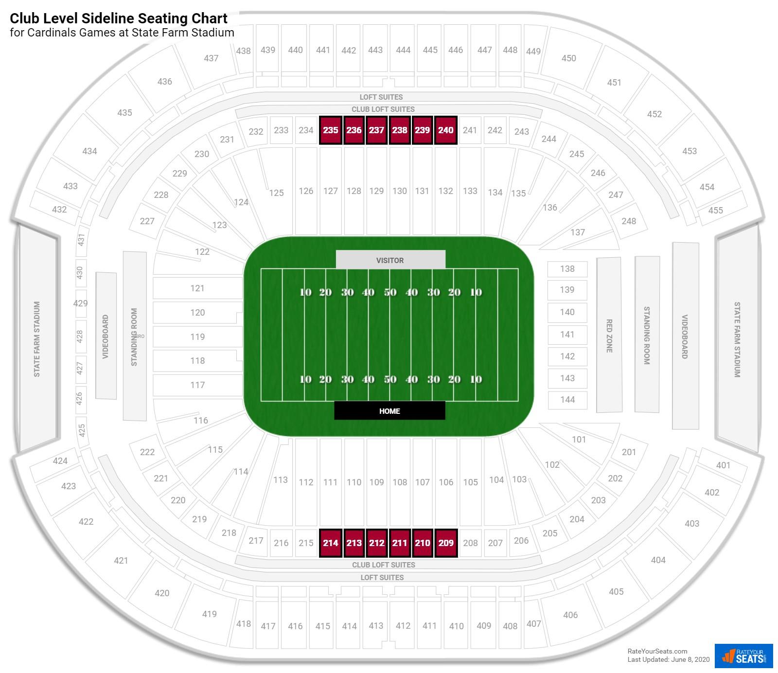Club Level Sideline University Of Phoenix Stadium